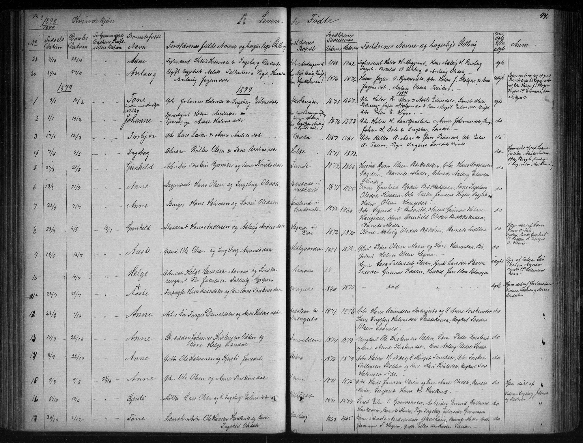 SAKO, Sauherad kirkebøker, G/Ga/L0003: Klokkerbok nr. I 3, 1866-1905, s. 94