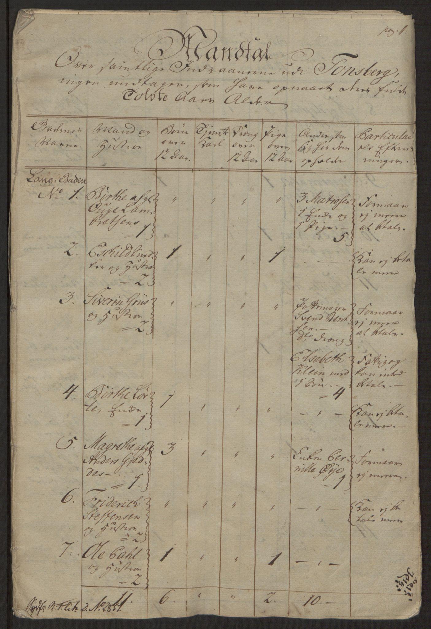 RA, Rentekammeret inntil 1814, Reviderte regnskaper, Byregnskaper, R/Rh/L0162: [H4] Kontribusjonsregnskap, 1762-1772, s. 11