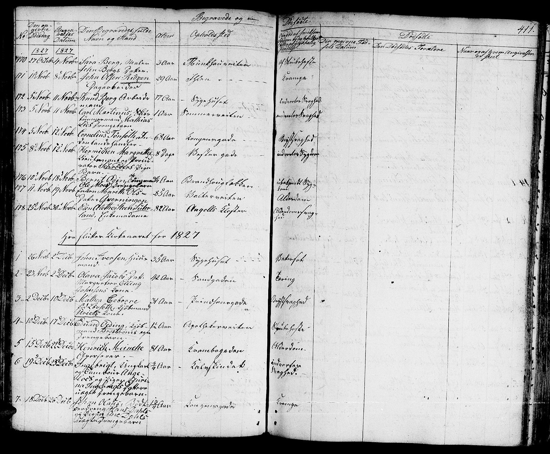 SAT, Ministerialprotokoller, klokkerbøker og fødselsregistre - Sør-Trøndelag, 601/L0045: Ministerialbok nr. 601A13, 1821-1831, s. 411