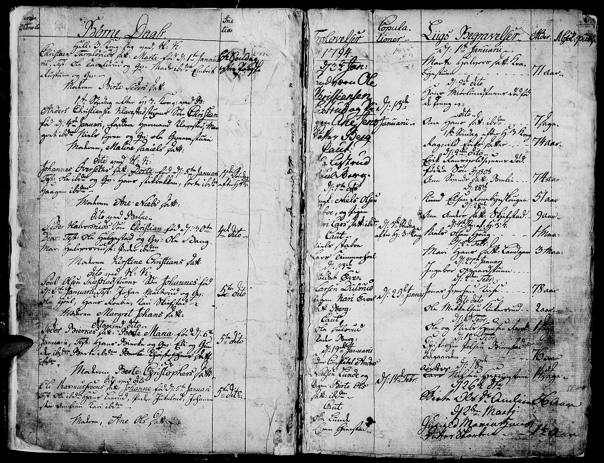 SAH, Toten prestekontor, Ministerialbok nr. 7, 1794-1809, s. 2