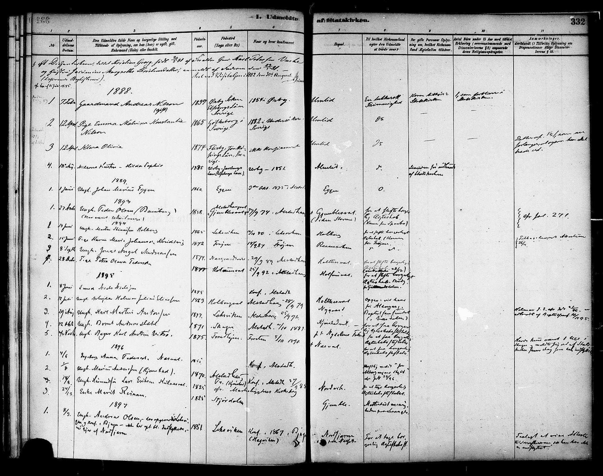 SAT, Ministerialprotokoller, klokkerbøker og fødselsregistre - Nord-Trøndelag, 717/L0159: Ministerialbok nr. 717A09, 1878-1898, s. 332
