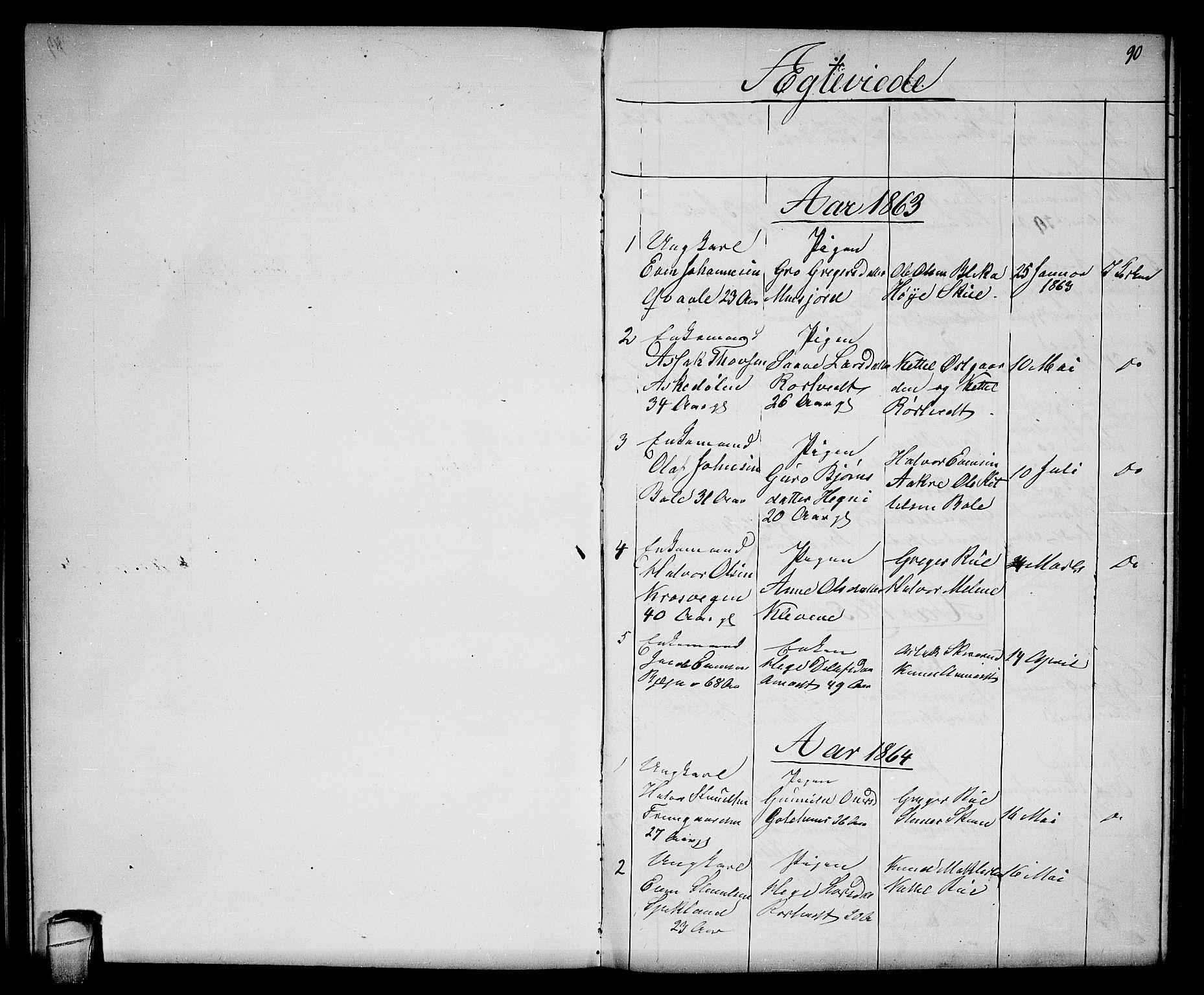 SAKO, Seljord kirkebøker, G/Gb/L0003: Klokkerbok nr. II 3, 1863-1884, s. 90