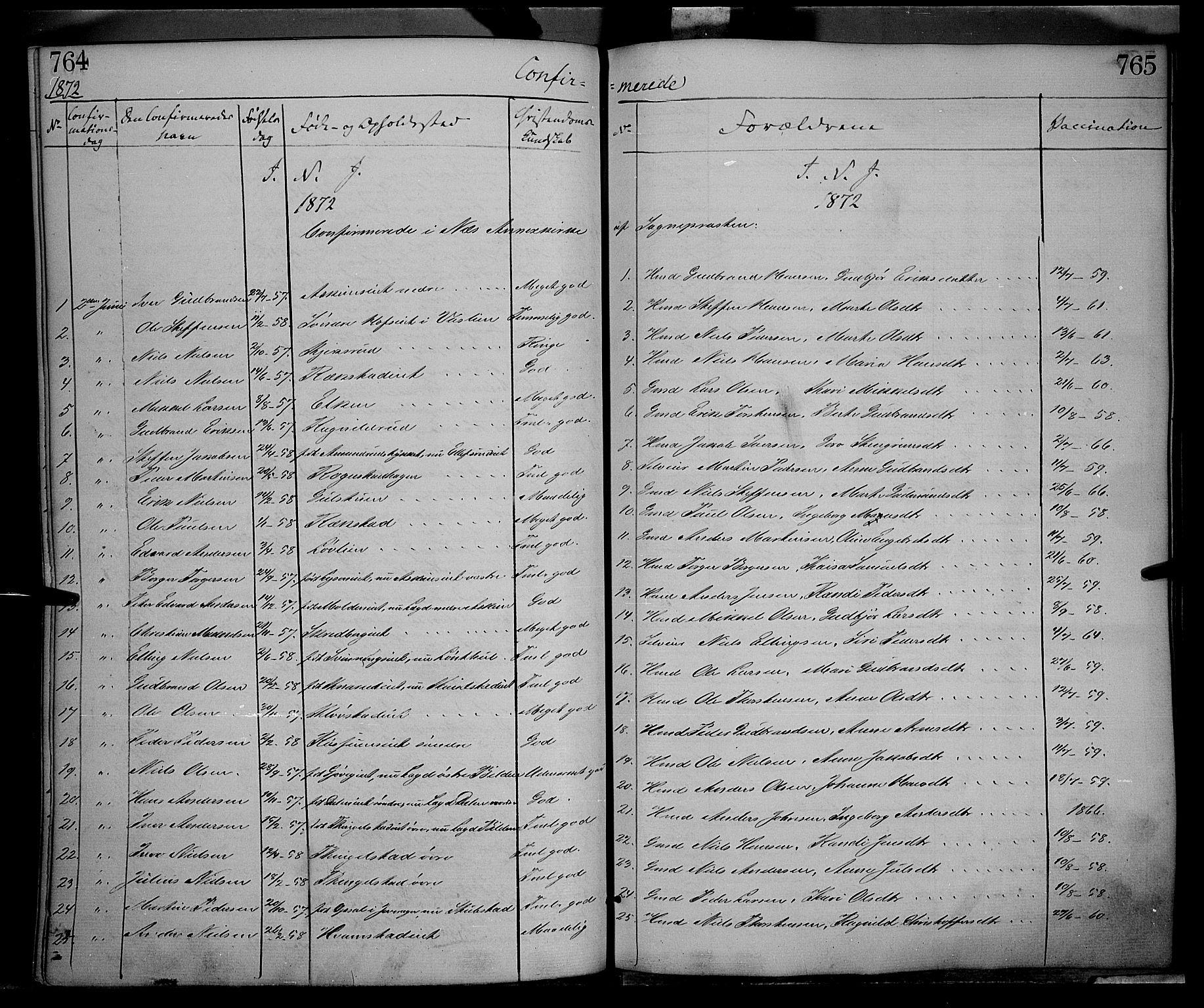 SAH, Gran prestekontor, Ministerialbok nr. 12, 1856-1874, s. 764-765