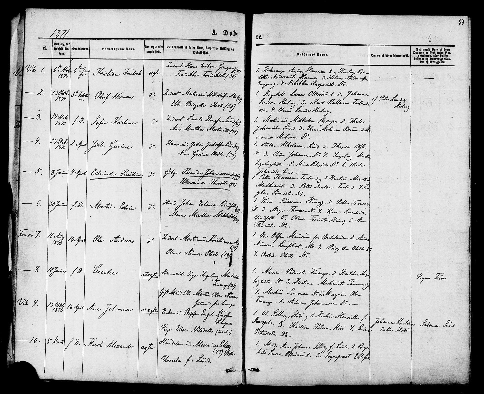 SAT, Ministerialprotokoller, klokkerbøker og fødselsregistre - Nord-Trøndelag, 773/L0616: Ministerialbok nr. 773A07, 1870-1887, s. 9