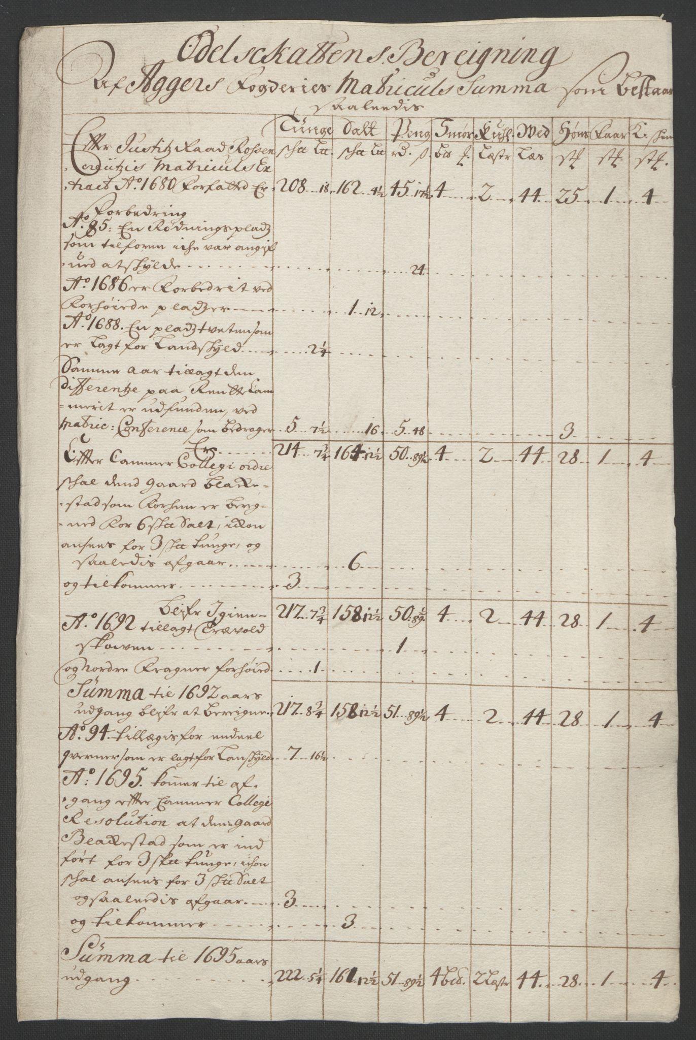 RA, Rentekammeret inntil 1814, Reviderte regnskaper, Fogderegnskap, R08/L0426: Fogderegnskap Aker, 1692-1693, s. 95