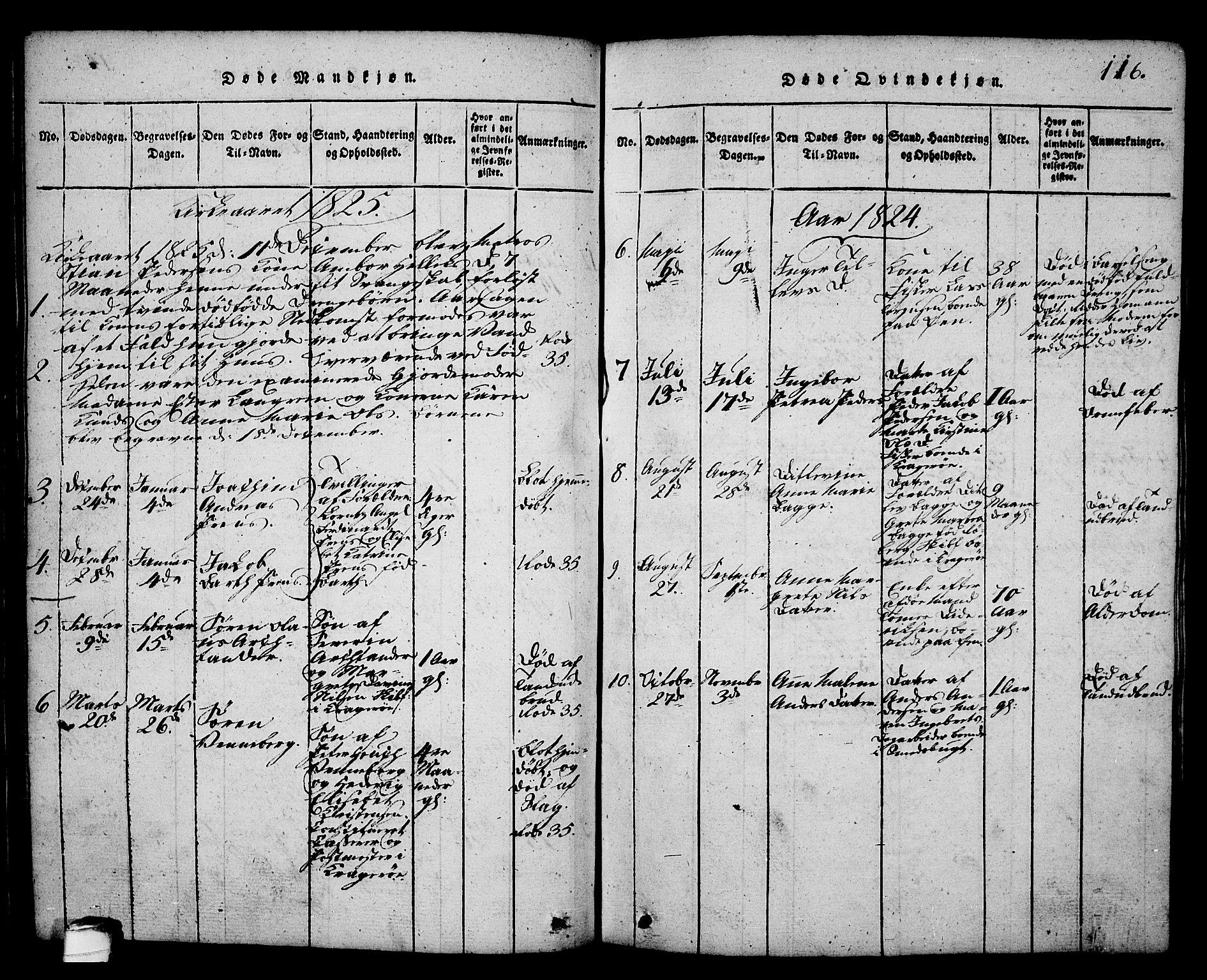 SAKO, Kragerø kirkebøker, G/Ga/L0002: Klokkerbok nr. 2, 1814-1831, s. 116