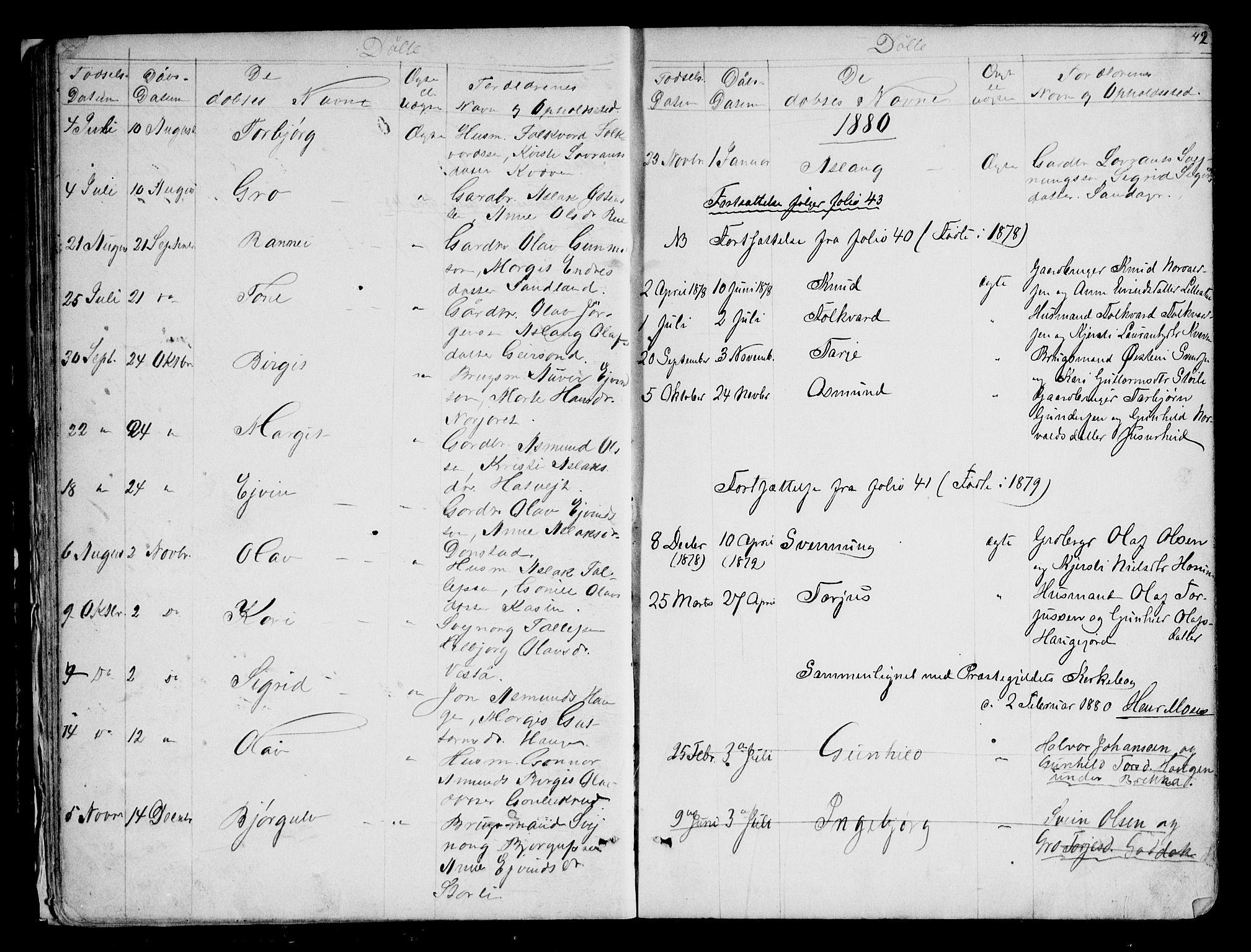 SAKO, Kviteseid kirkebøker, G/Gb/L0002: Klokkerbok nr. II 2, 1850-1892, s. 42