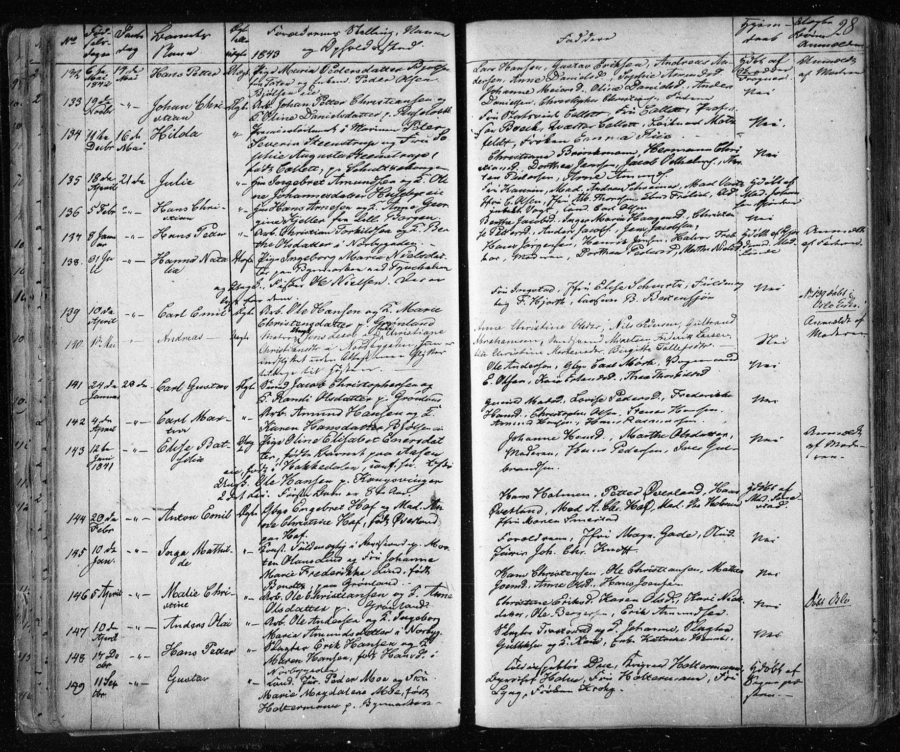 SAO, Aker prestekontor kirkebøker, F/L0019: Ministerialbok nr. 19, 1842-1852, s. 28