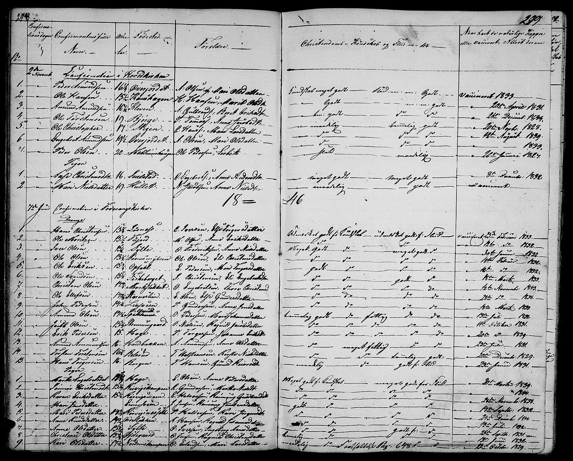 SAH, Ringebu prestekontor, Klokkerbok nr. 2, 1839-1853, s. 298-299