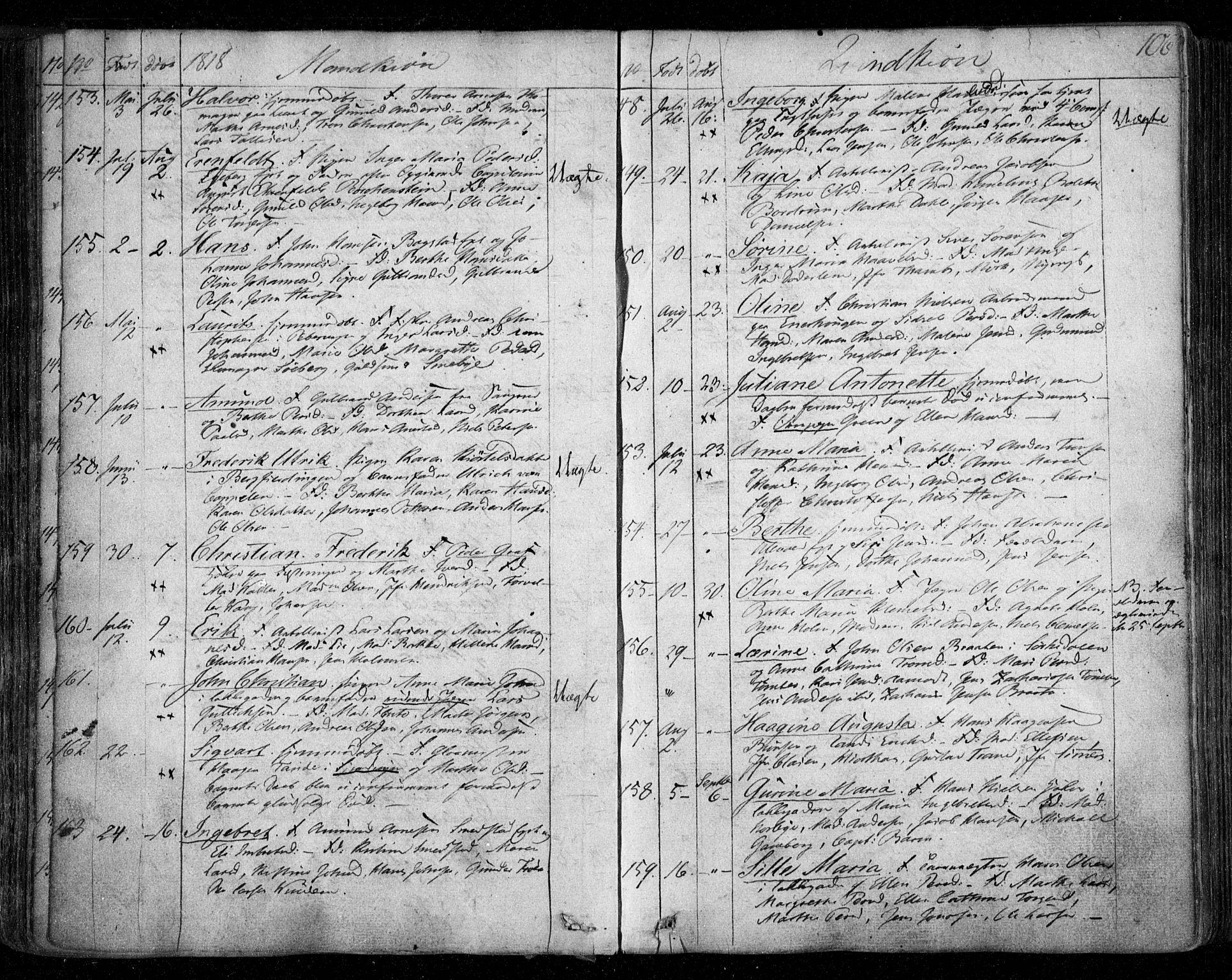 SAO, Aker prestekontor kirkebøker, F/L0011: Ministerialbok nr. 11, 1810-1819, s. 106