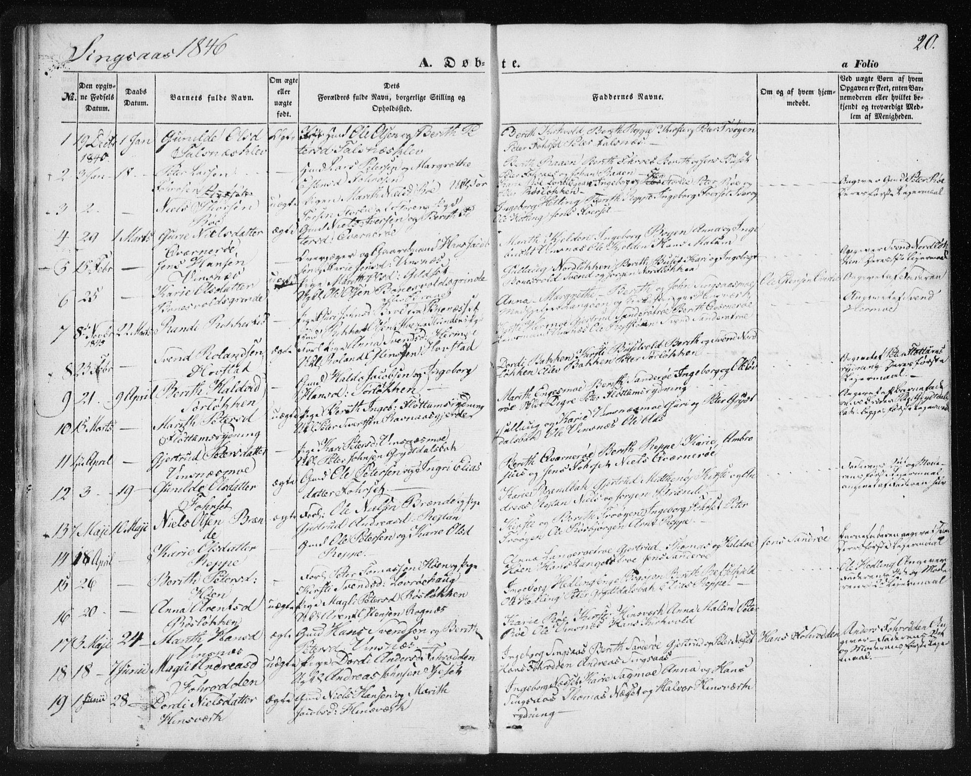 SAT, Ministerialprotokoller, klokkerbøker og fødselsregistre - Sør-Trøndelag, 685/L0964: Ministerialbok nr. 685A06 /2, 1846-1859, s. 20