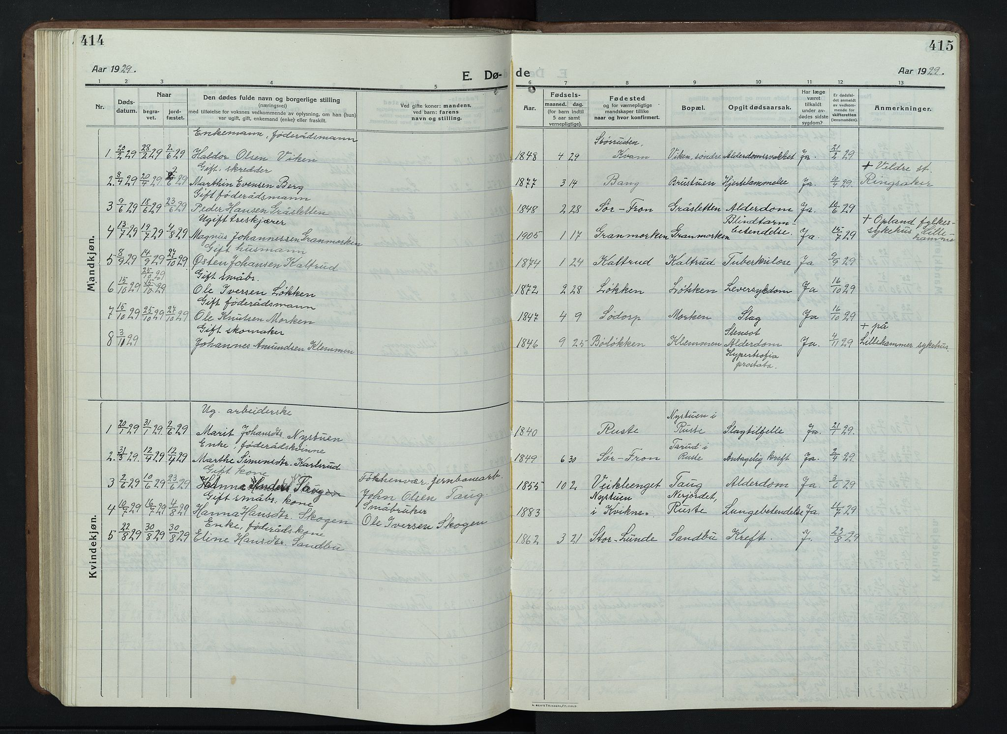 SAH, Nord-Fron prestekontor, Klokkerbok nr. 7, 1915-1946, s. 414-415