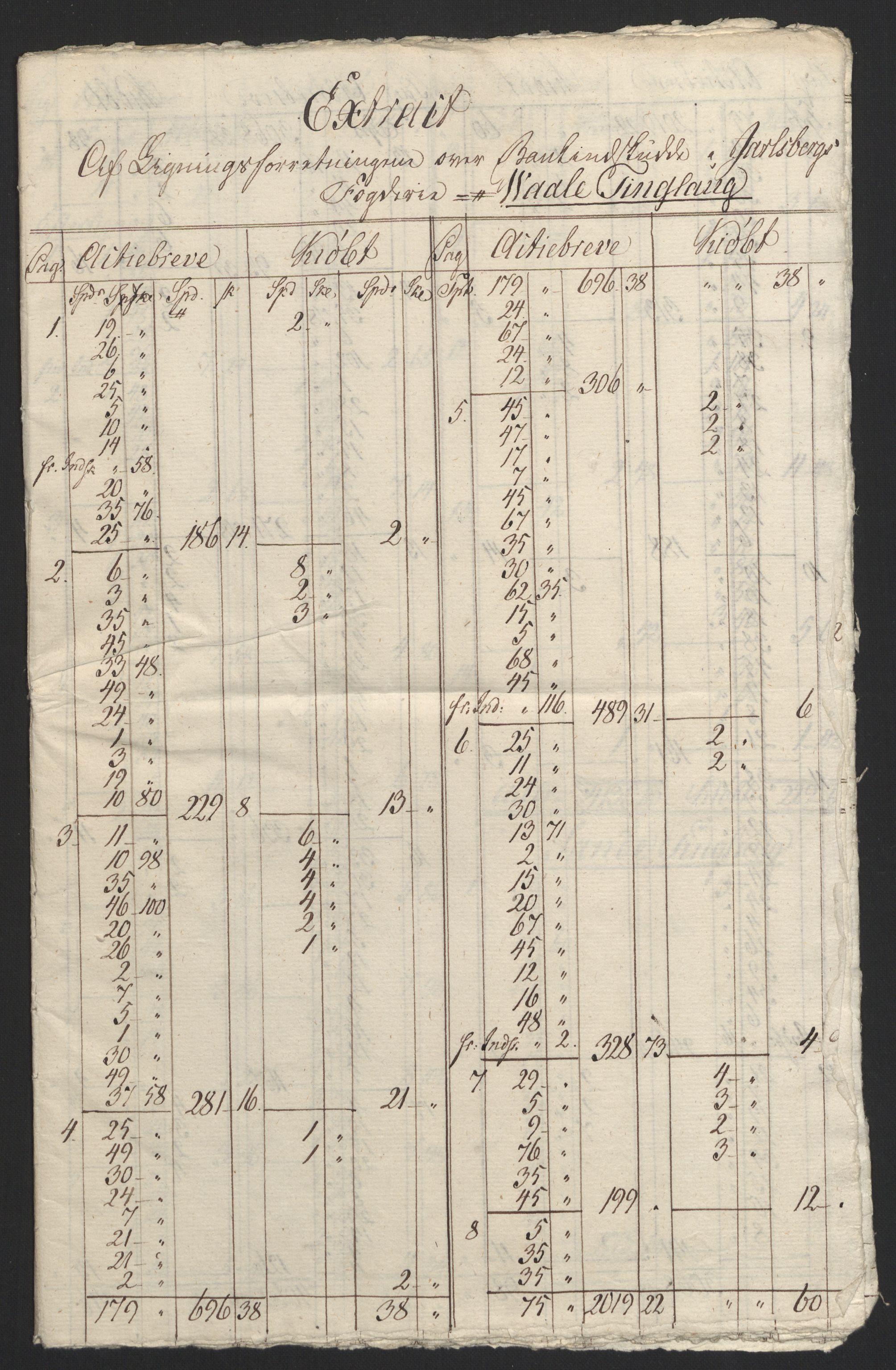 NOBA, Norges Bank/Sølvskatten 1816*, 1816-1824, s. 4