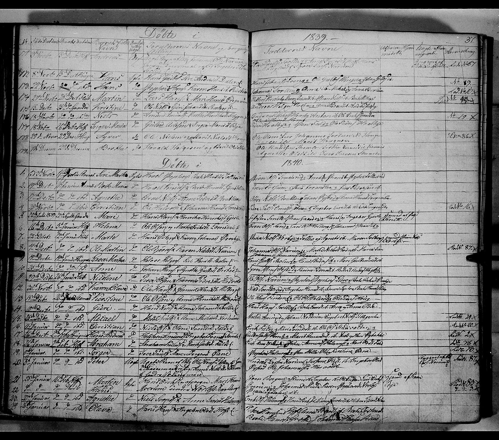 SAH, Land prestekontor, Klokkerbok nr. 2, 1833-1849, s. 37