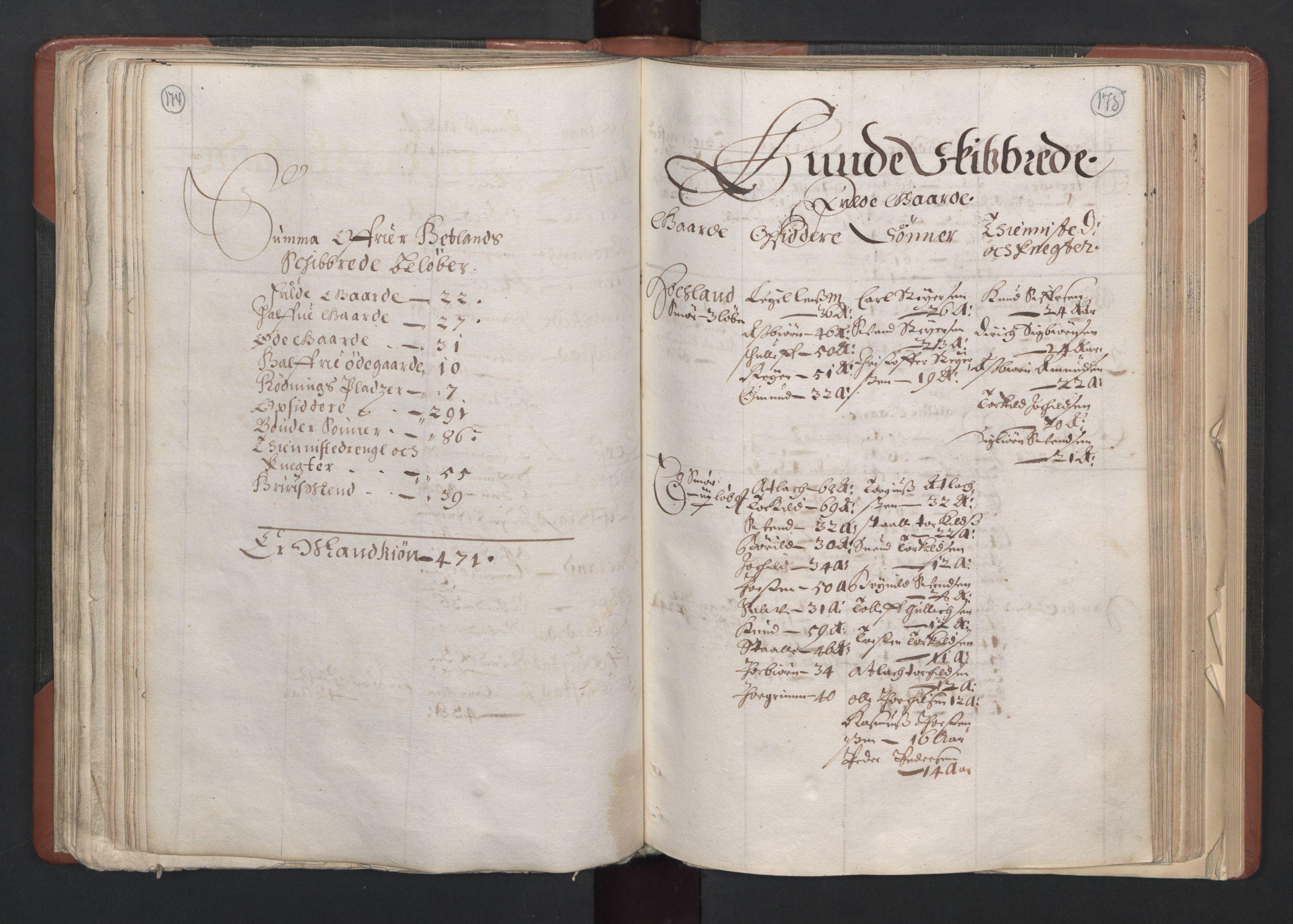 RA, Fogdenes og sorenskrivernes manntall 1664-1666, nr. 11: Jæren og Dalane fogderi, 1664, s. 174-175