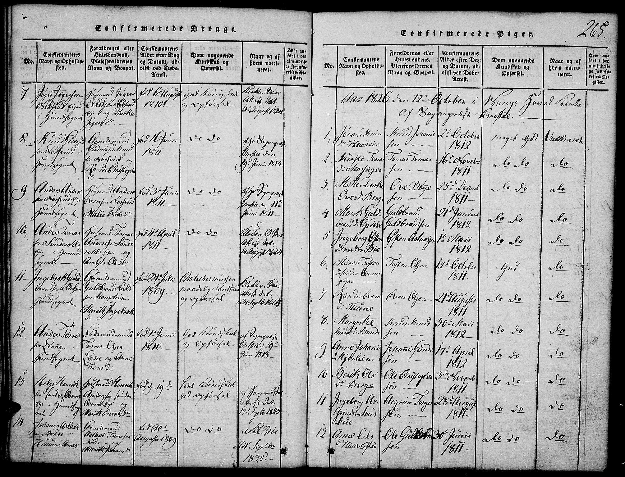 SAH, Vang prestekontor, Valdres, Klokkerbok nr. 2, 1814-1889, s. 265