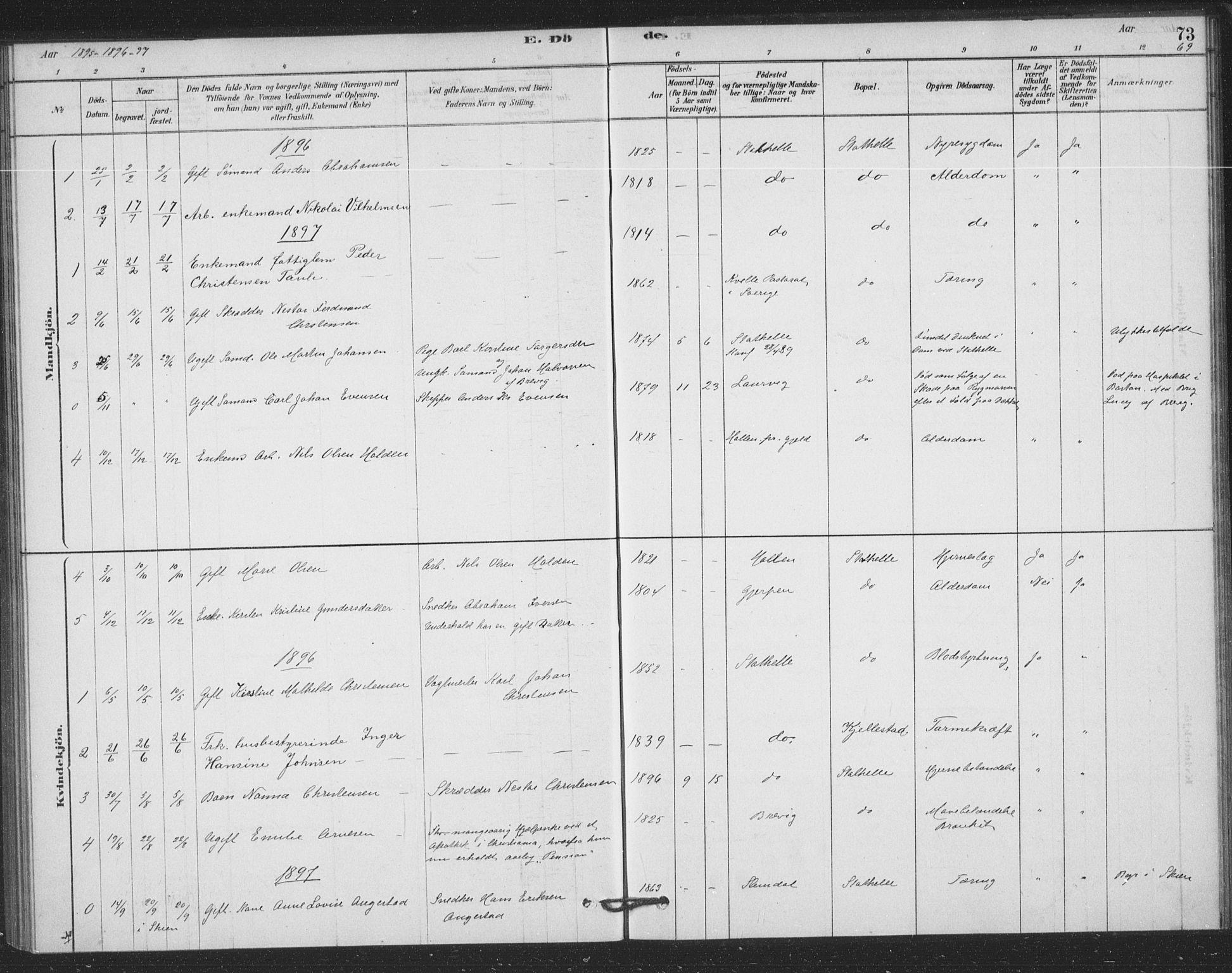 SAKO, Bamble kirkebøker, F/Fb/L0001: Ministerialbok nr. II 1, 1878-1899, s. 73
