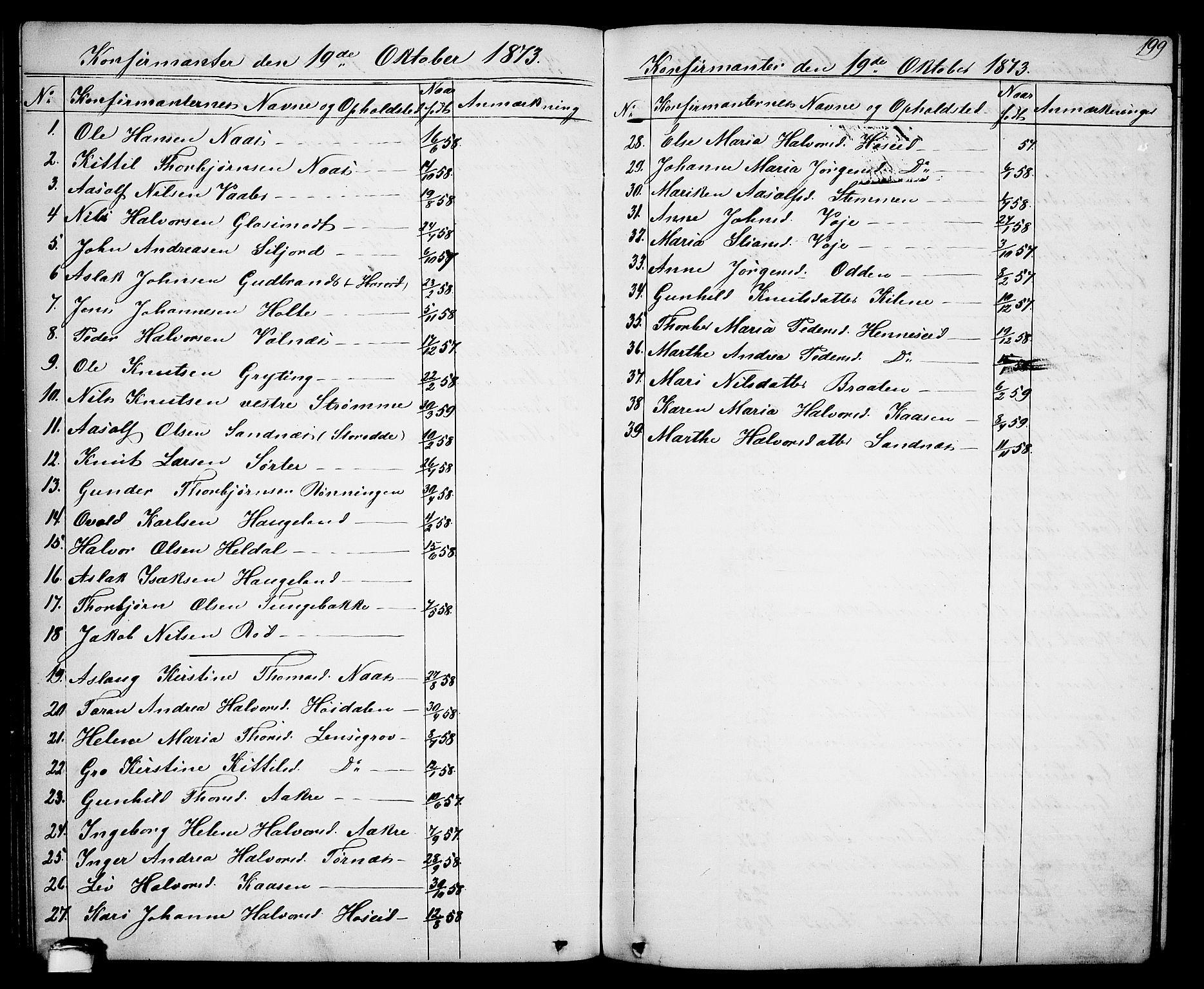 SAKO, Drangedal kirkebøker, G/Ga/L0002: Klokkerbok nr. I 2, 1856-1887, s. 199