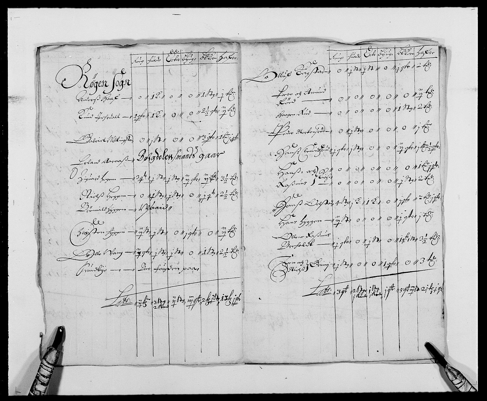 RA, Rentekammeret inntil 1814, Reviderte regnskaper, Fogderegnskap, R29/L1691: Fogderegnskap Hurum og Røyken, 1678-1681, s. 63