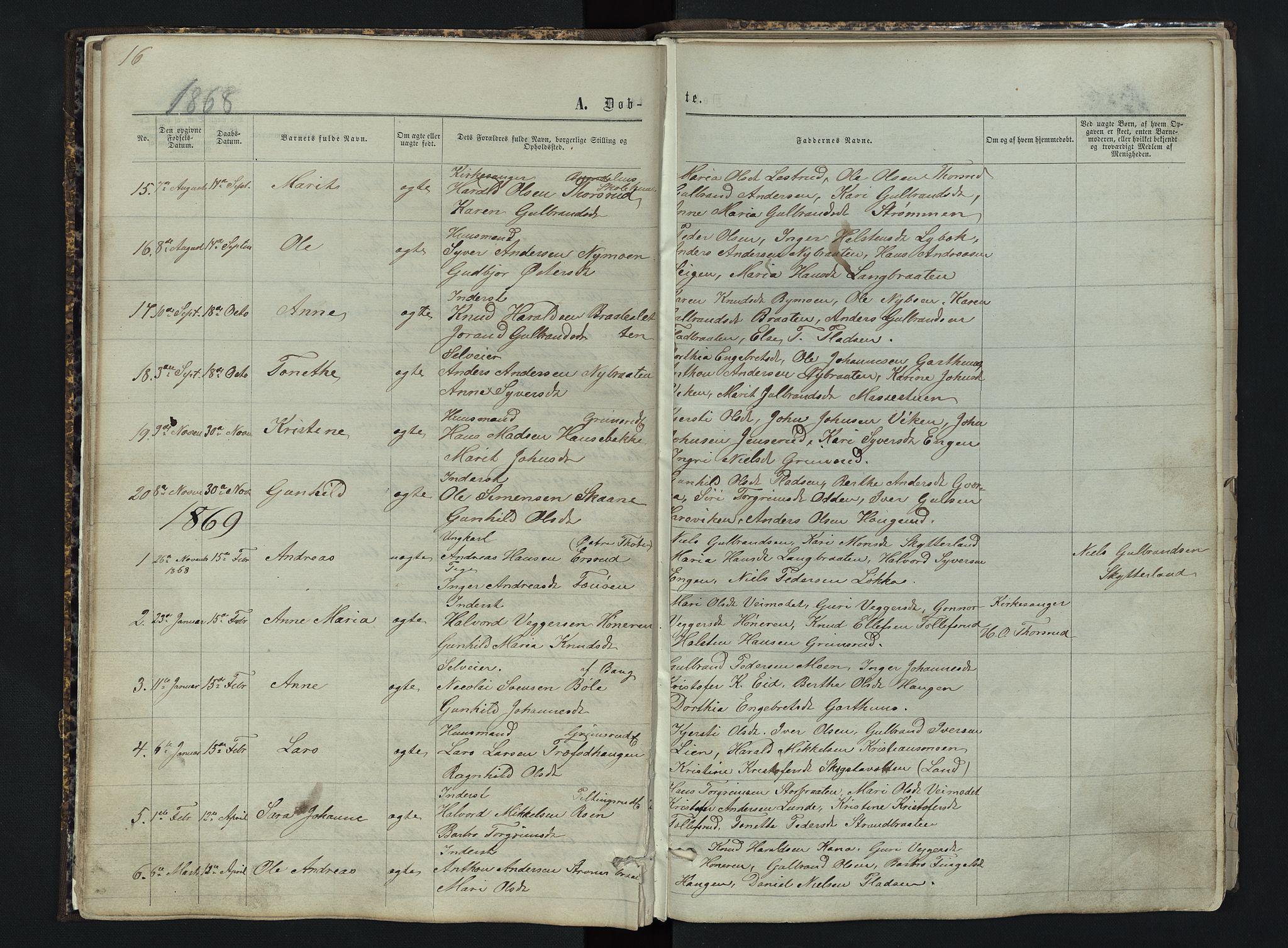 SAH, Sør-Aurdal prestekontor, Klokkerbok nr. 3, 1862-1893, s. 16