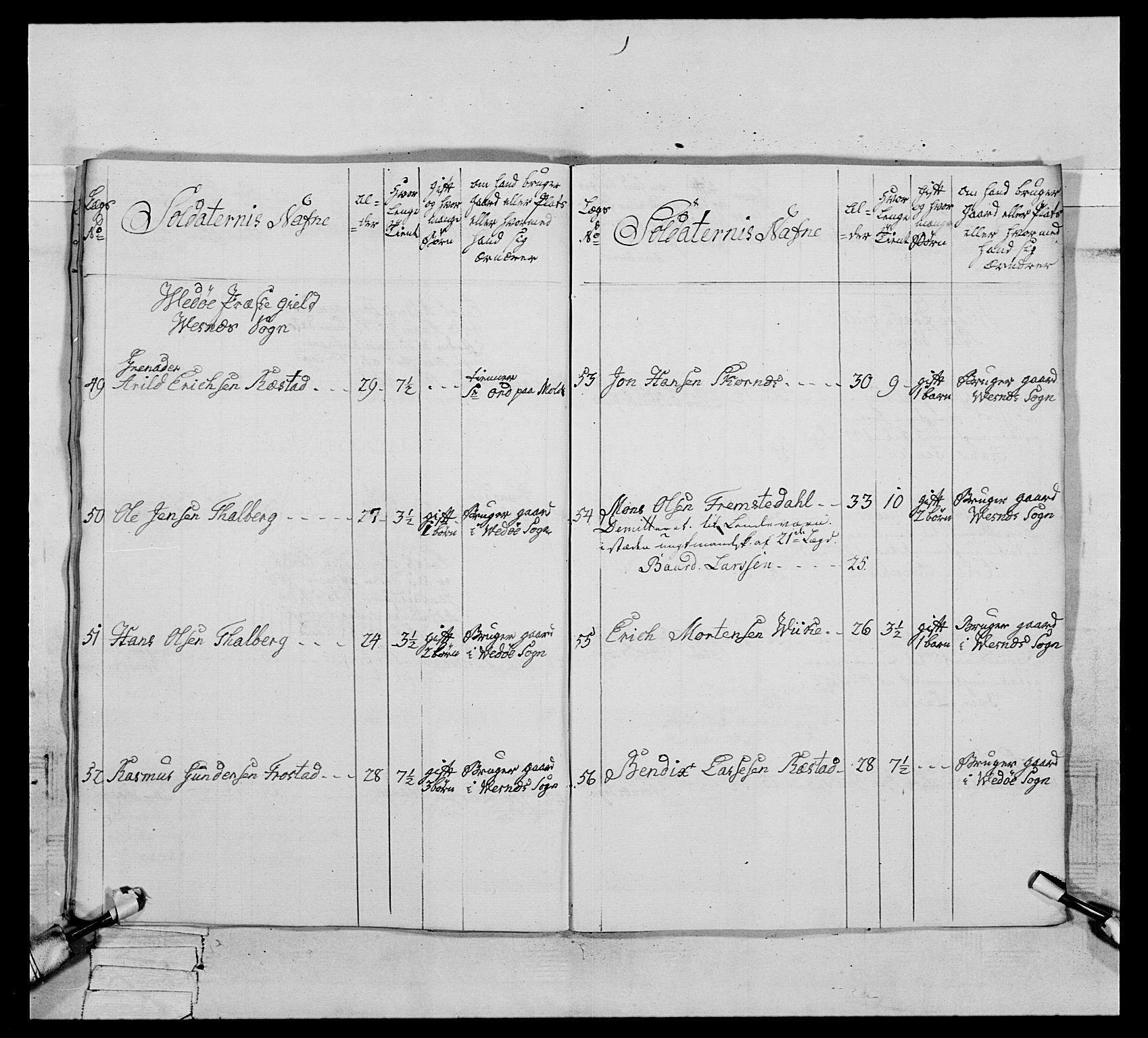 RA, Generalitets- og kommissariatskollegiet, Det kongelige norske kommissariatskollegium, E/Eh/L0076: 2. Trondheimske nasjonale infanteriregiment, 1766-1773, s. 517