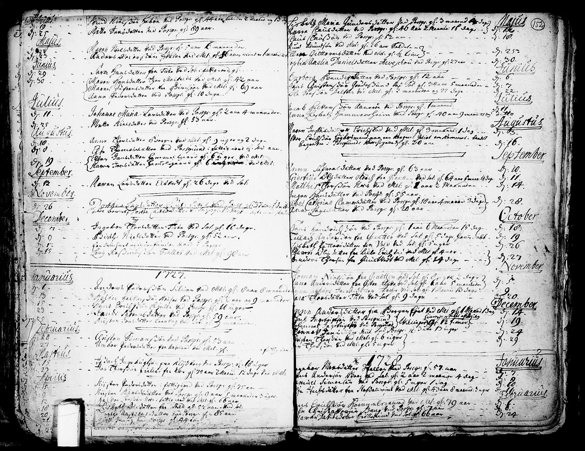 SAKO, Solum kirkebøker, F/Fa/L0002: Ministerialbok nr. I 2, 1713-1761, s. 152