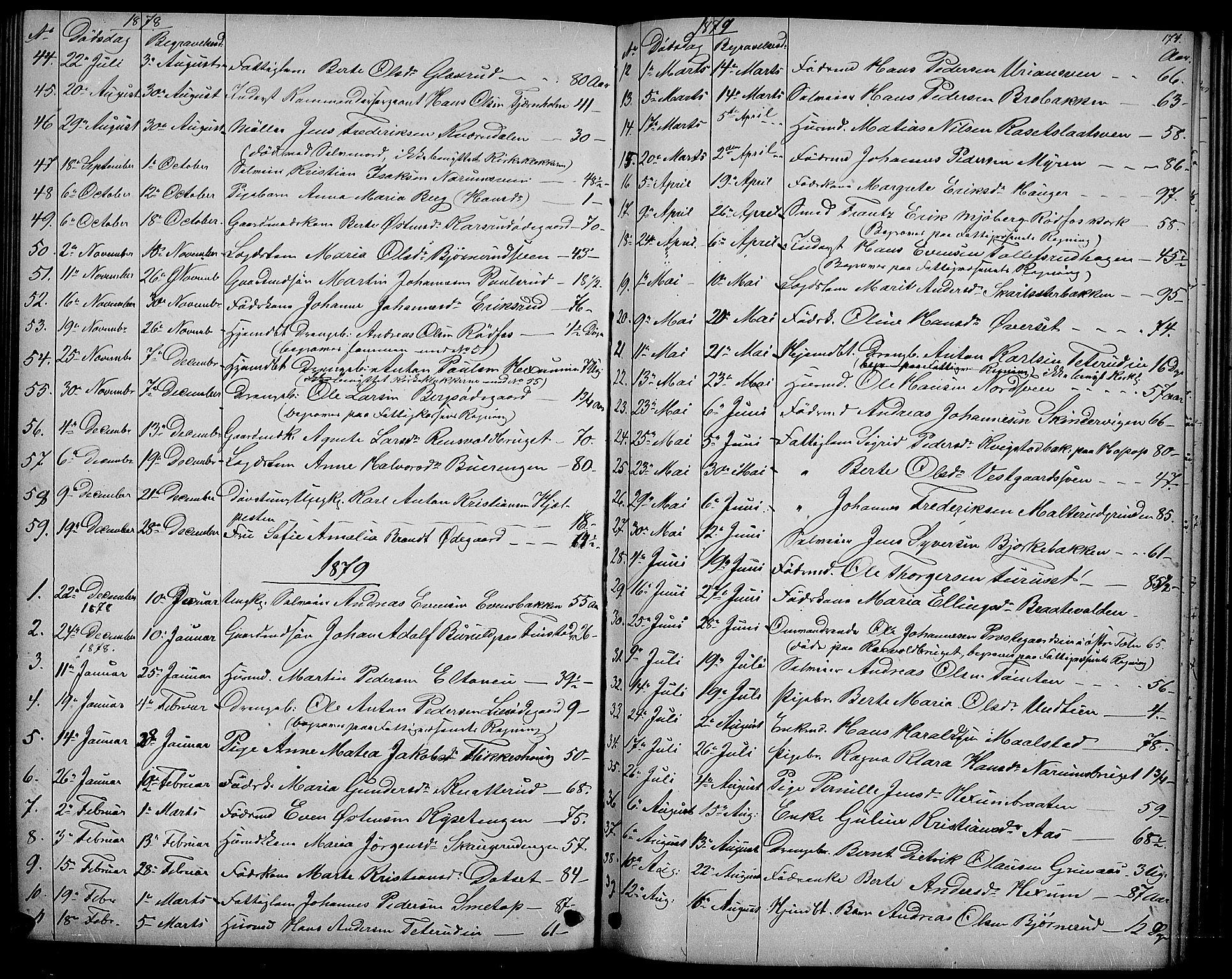SAH, Vestre Toten prestekontor, Klokkerbok nr. 6, 1870-1887, s. 174
