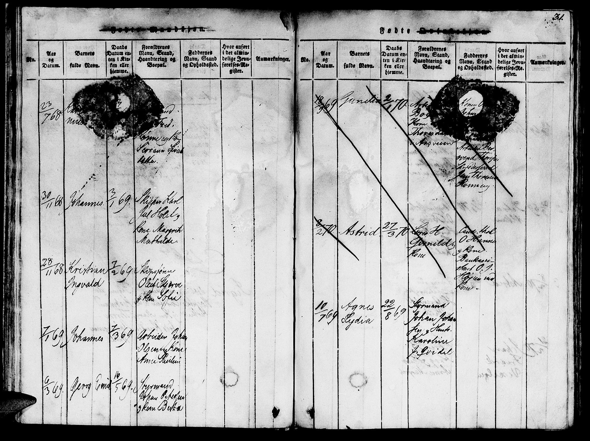 SAT, Ministerialprotokoller, klokkerbøker og fødselsregistre - Sør-Trøndelag, 623/L0478: Klokkerbok nr. 623C01, 1815-1873, s. 31