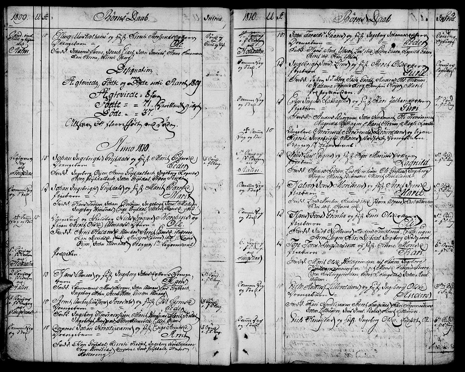 SAT, Ministerialprotokoller, klokkerbøker og fødselsregistre - Sør-Trøndelag, 685/L0953: Ministerialbok nr. 685A02, 1805-1816, s. 24