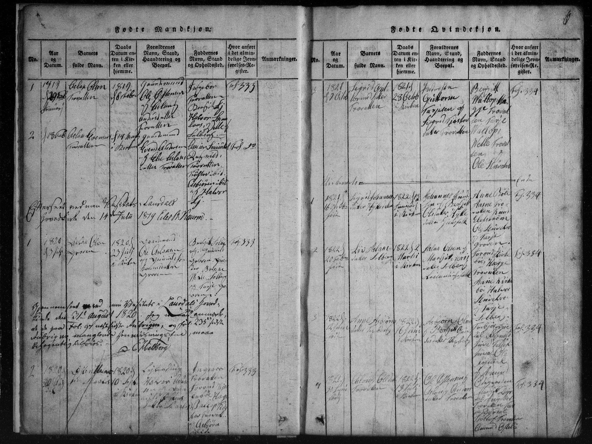 SAKO, Rauland kirkebøker, G/Gb/L0001: Klokkerbok nr. II 1, 1815-1886, s. 6