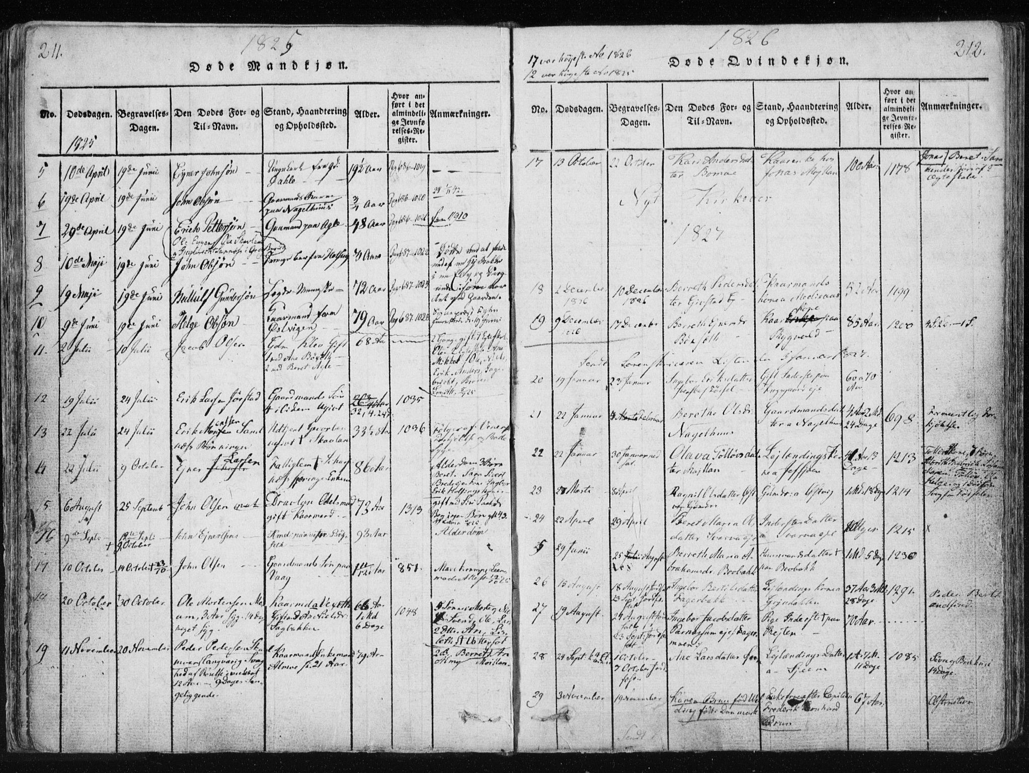 SAT, Ministerialprotokoller, klokkerbøker og fødselsregistre - Nord-Trøndelag, 749/L0469: Ministerialbok nr. 749A03, 1817-1857, s. 211-212