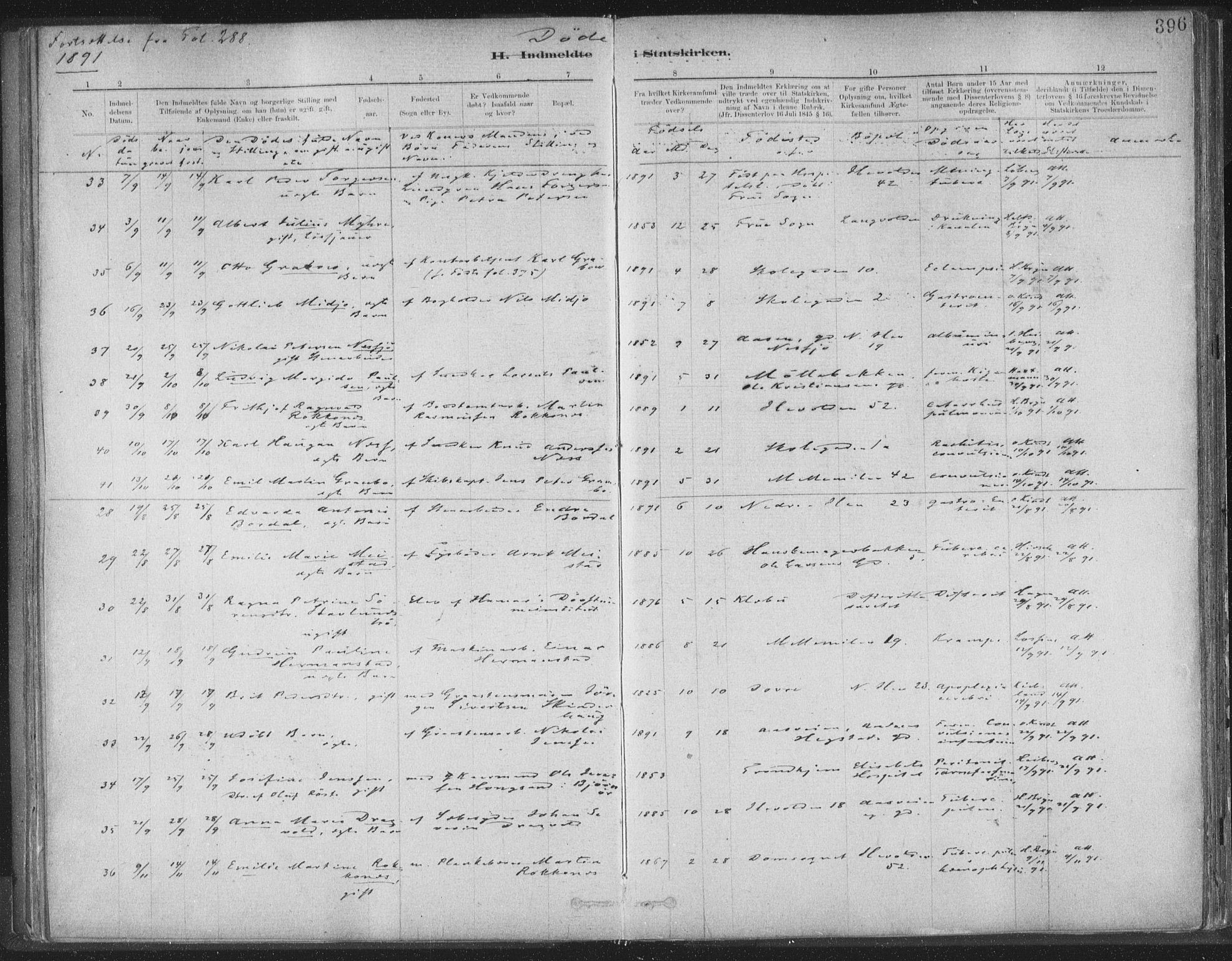 SAT, Ministerialprotokoller, klokkerbøker og fødselsregistre - Sør-Trøndelag, 603/L0163: Ministerialbok nr. 603A02, 1879-1895, s. 396