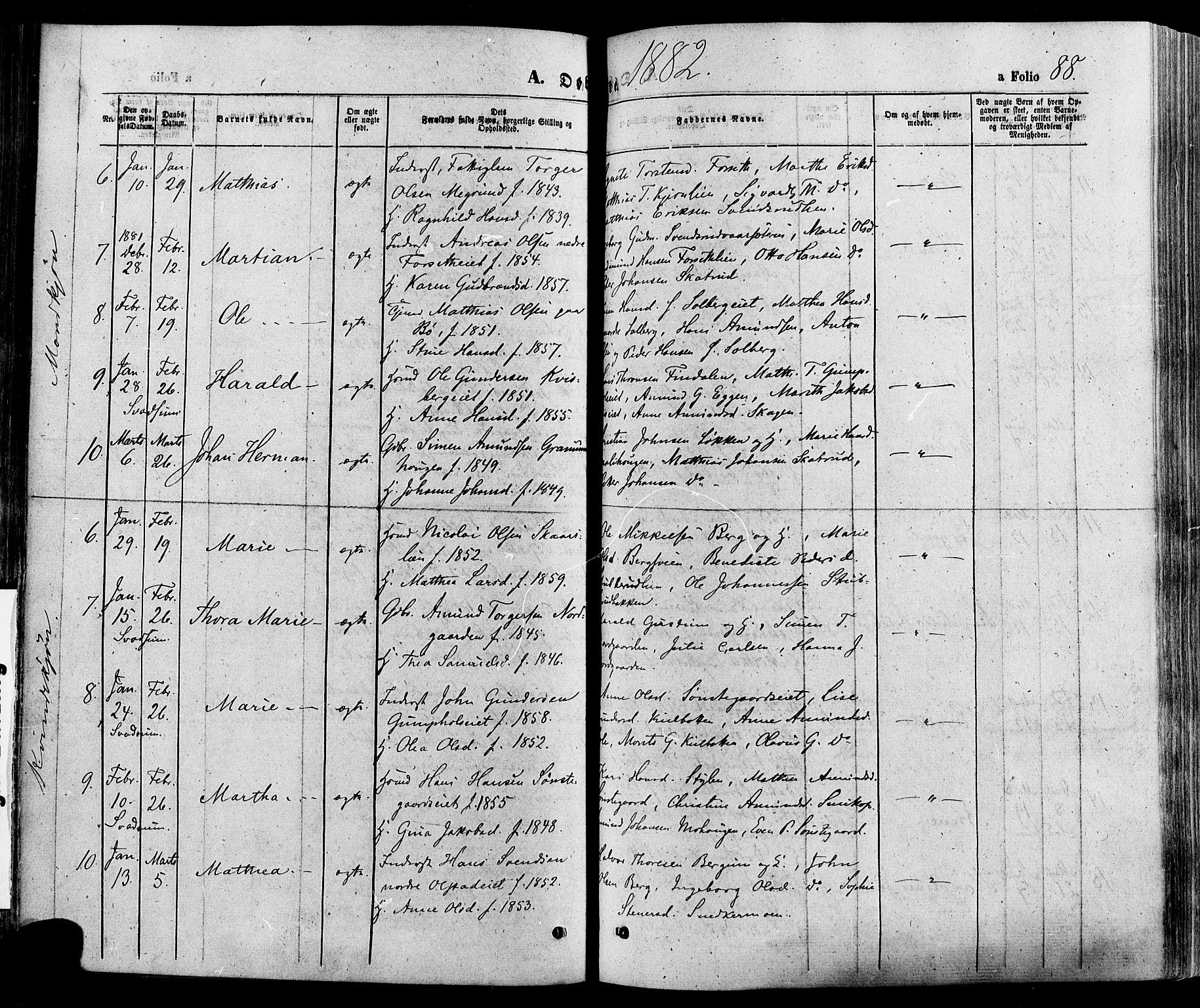 SAH, Gausdal prestekontor, Ministerialbok nr. 10, 1867-1886, s. 88