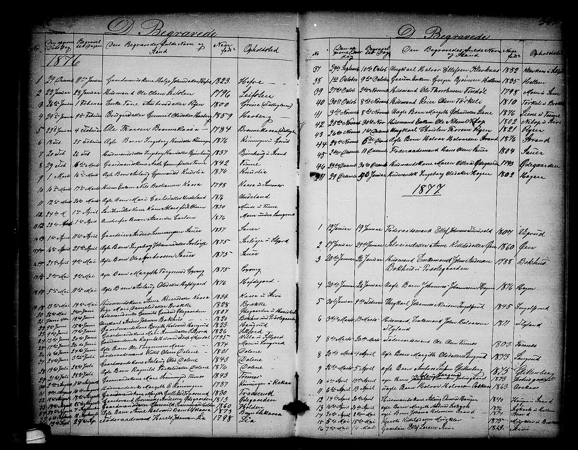 SAKO, Heddal kirkebøker, G/Ga/L0001: Klokkerbok nr. I 1, 1866-1878, s. 342-343