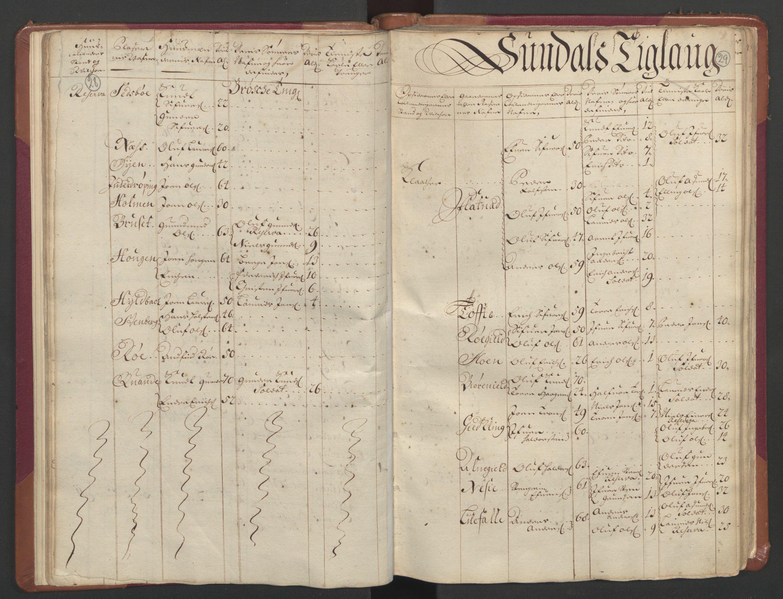 RA, Manntallet 1701, nr. 11: Nordmøre fogderi og Romsdal fogderi, 1701, s. 28-29