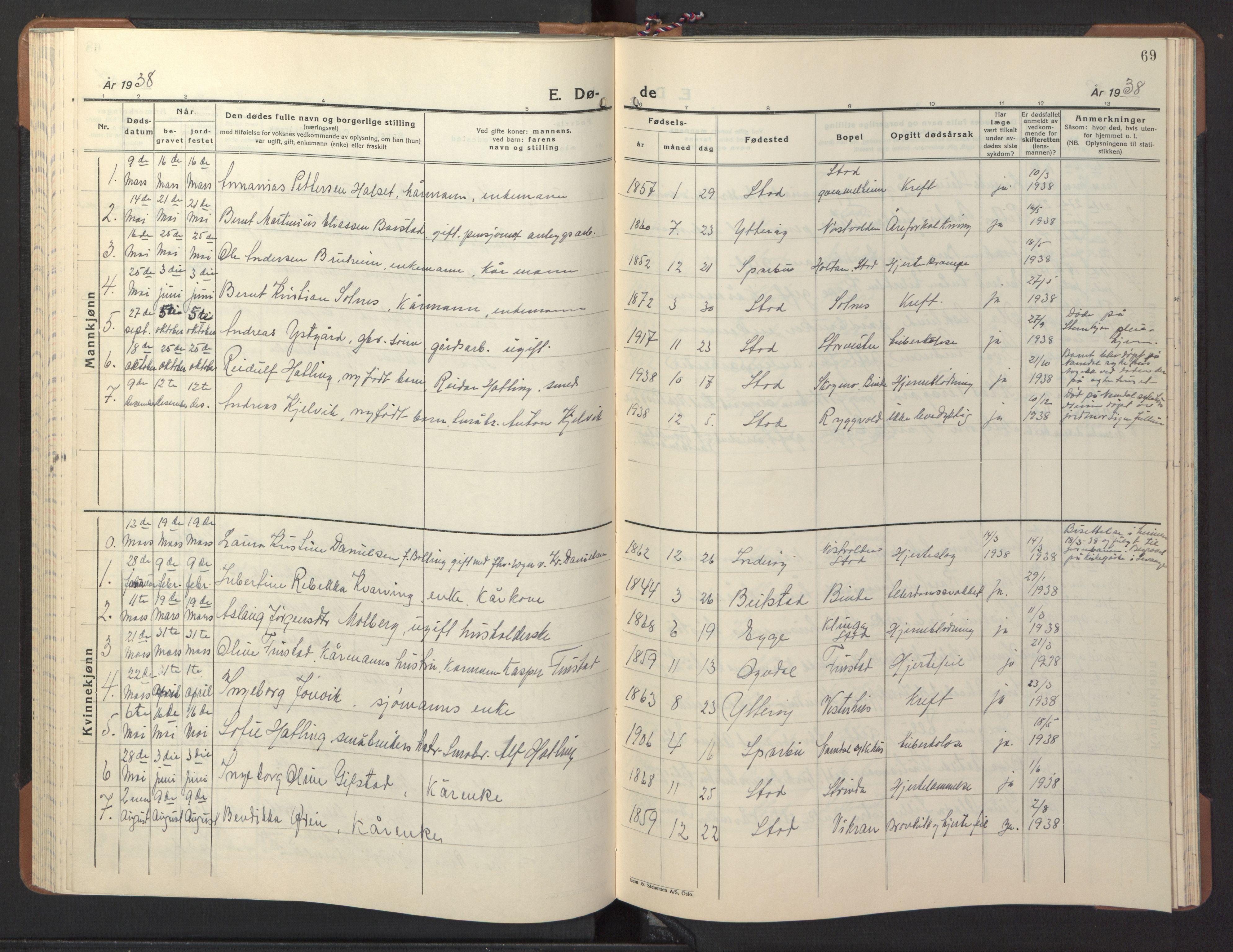 SAT, Ministerialprotokoller, klokkerbøker og fødselsregistre - Nord-Trøndelag, 746/L0456: Klokkerbok nr. 746C02, 1936-1948, s. 69