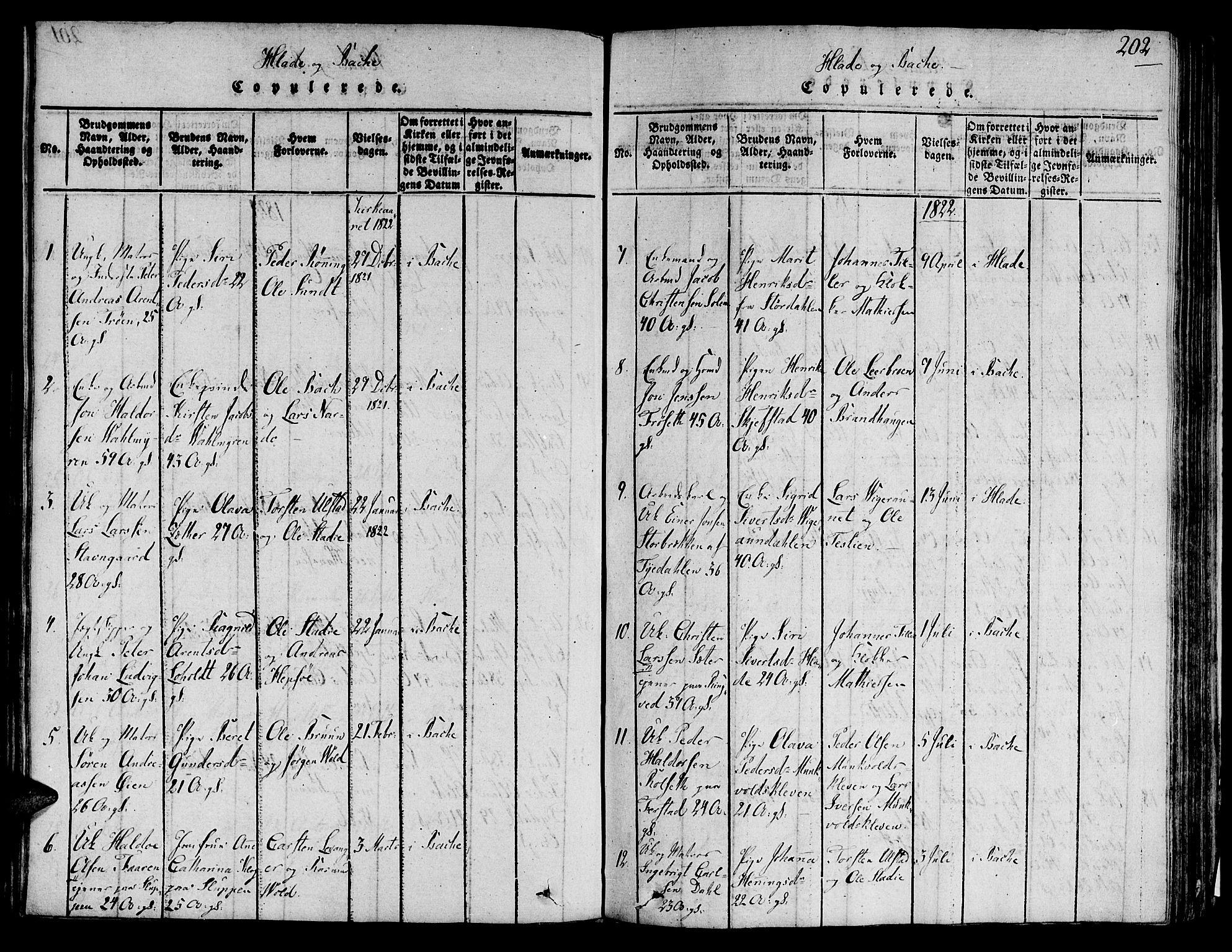 SAT, Ministerialprotokoller, klokkerbøker og fødselsregistre - Sør-Trøndelag, 606/L0283: Ministerialbok nr. 606A03 /1, 1818-1823, s. 202