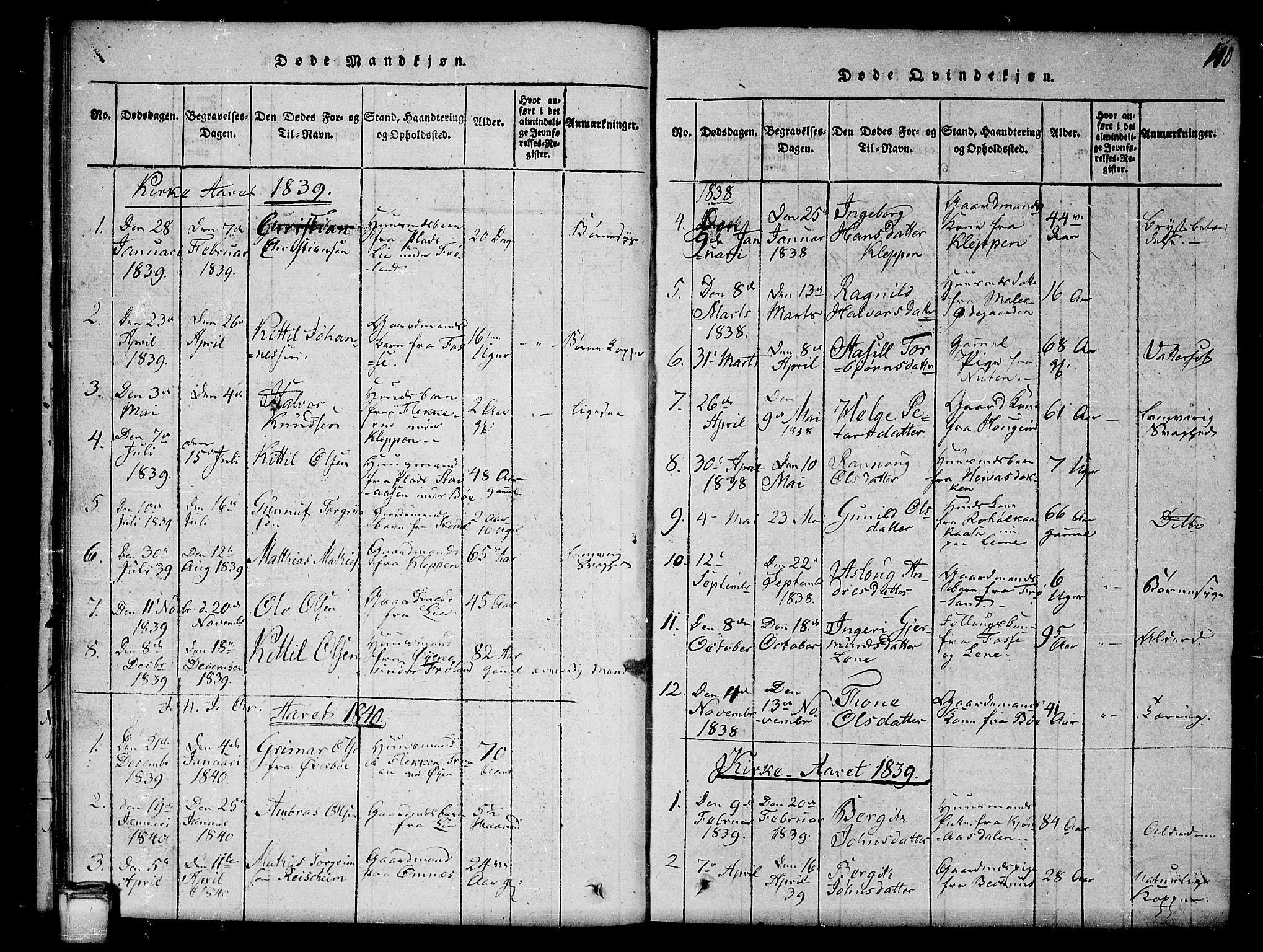 SAKO, Hjartdal kirkebøker, G/Gb/L0001: Klokkerbok nr. II 1, 1815-1842, s. 110