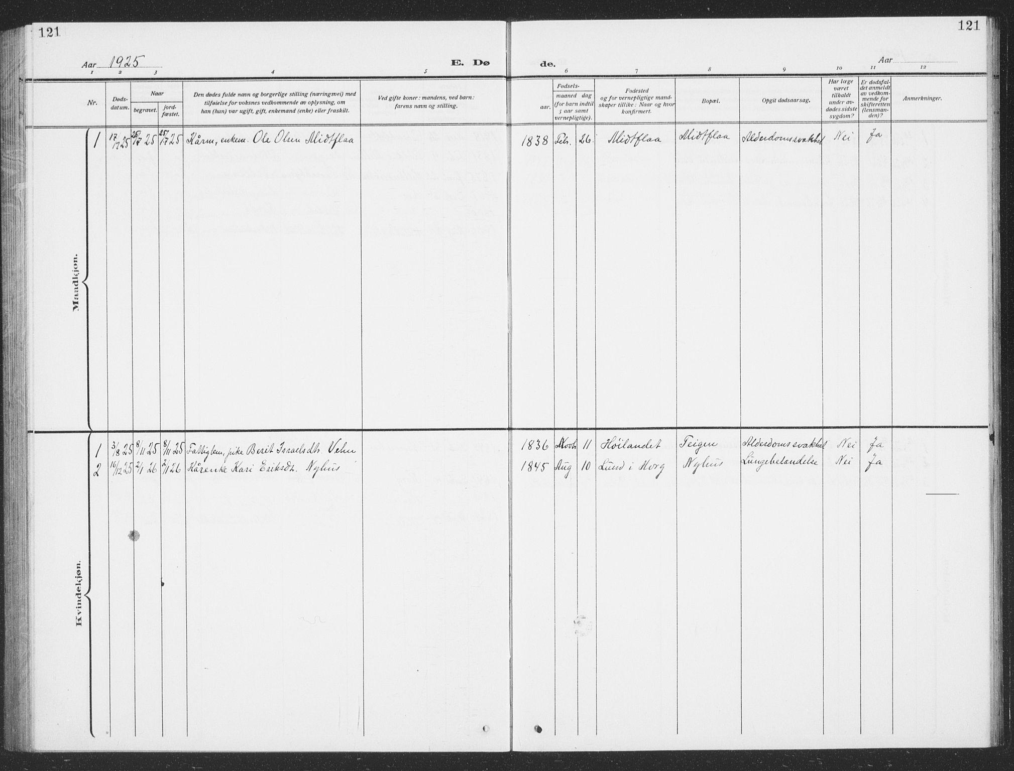 SAT, Ministerialprotokoller, klokkerbøker og fødselsregistre - Sør-Trøndelag, 693/L1124: Klokkerbok nr. 693C05, 1911-1941, s. 121