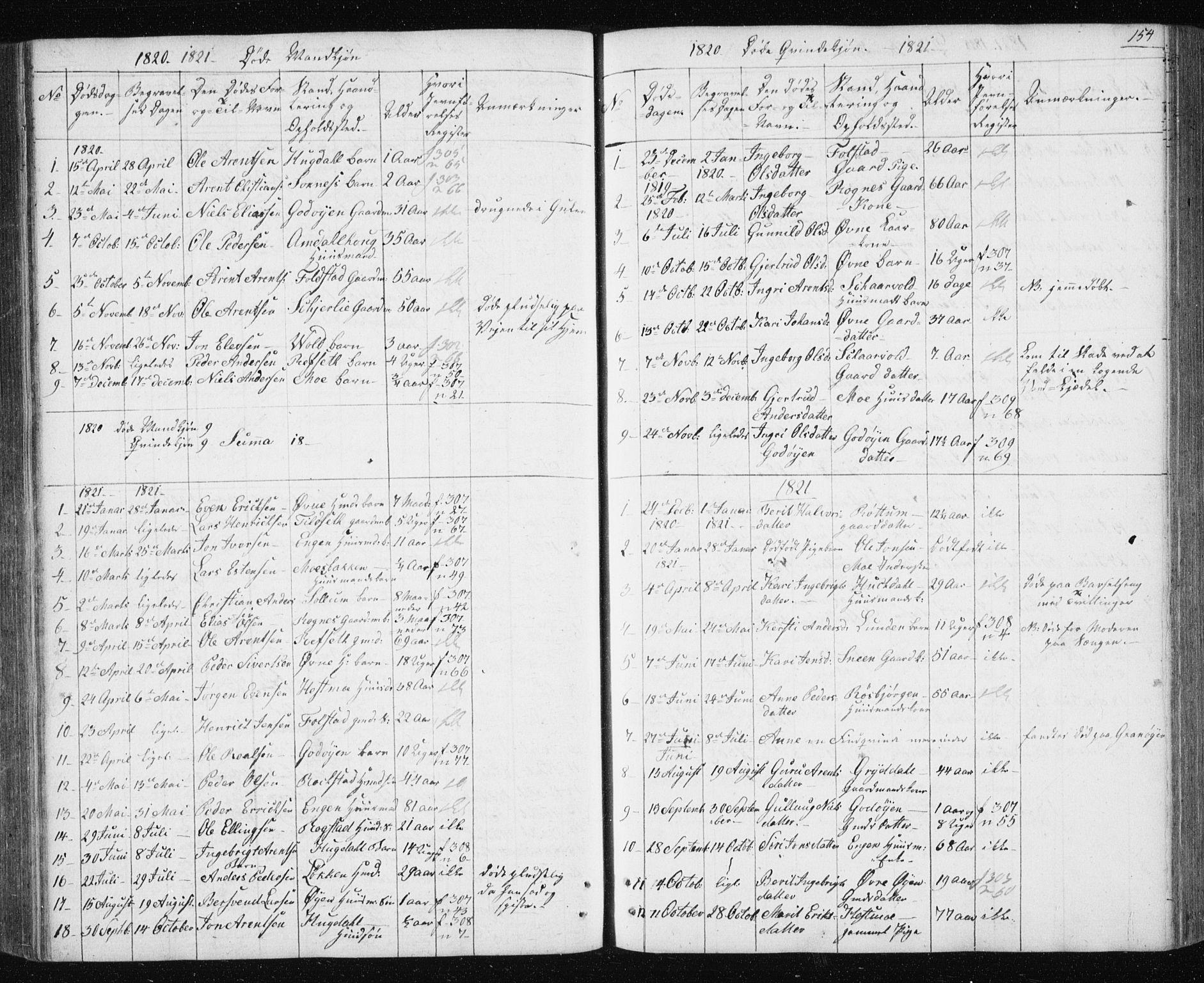 SAT, Ministerialprotokoller, klokkerbøker og fødselsregistre - Sør-Trøndelag, 687/L1017: Klokkerbok nr. 687C01, 1816-1837, s. 154