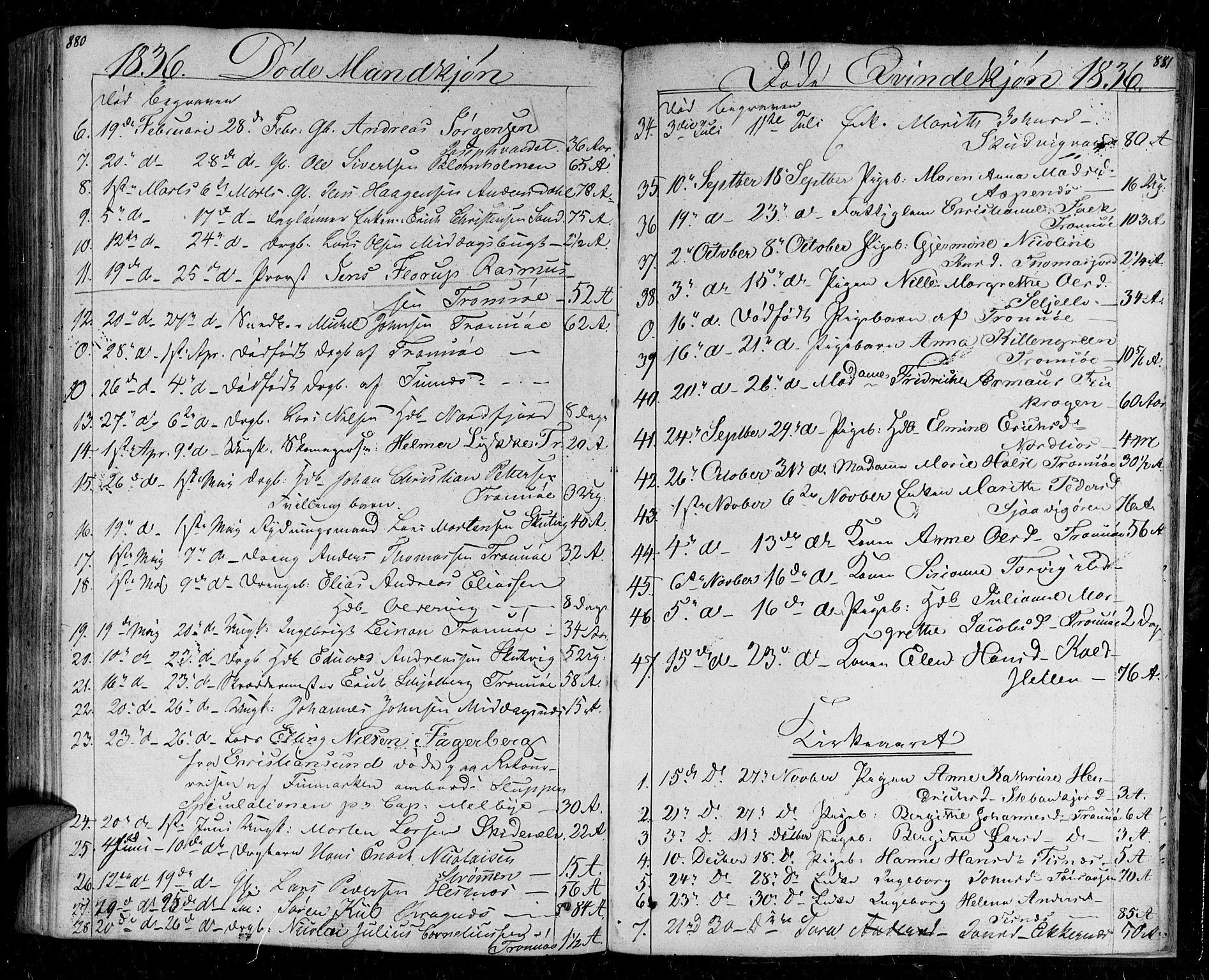 SATØ, Tromsø sokneprestkontor/stiftsprosti/domprosti, G/Ga/L0008kirke: Ministerialbok nr. 8, 1829-1837, s. 880-881