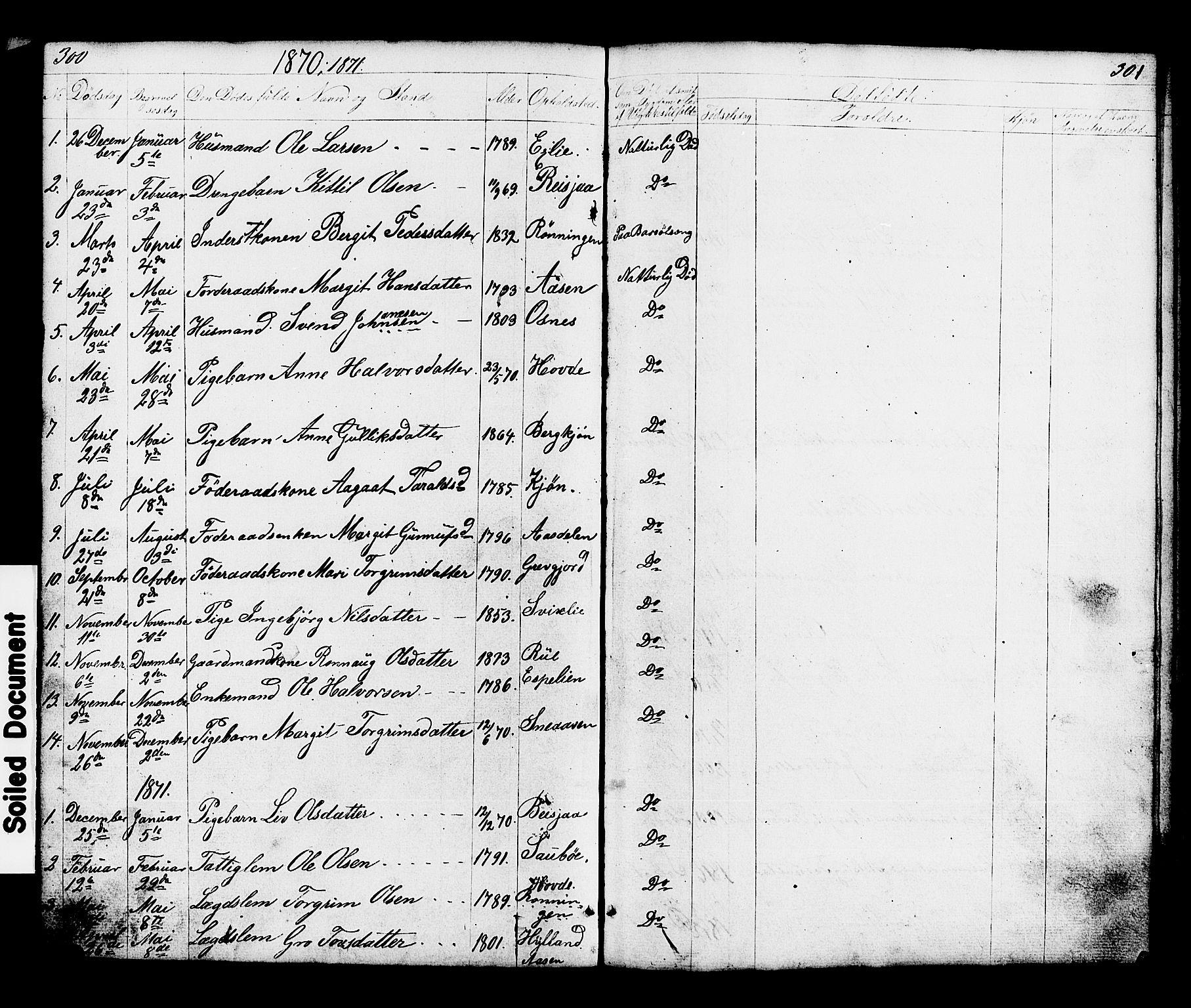 SAKO, Hjartdal kirkebøker, G/Gc/L0002: Klokkerbok nr. III 2, 1854-1890, s. 300-301