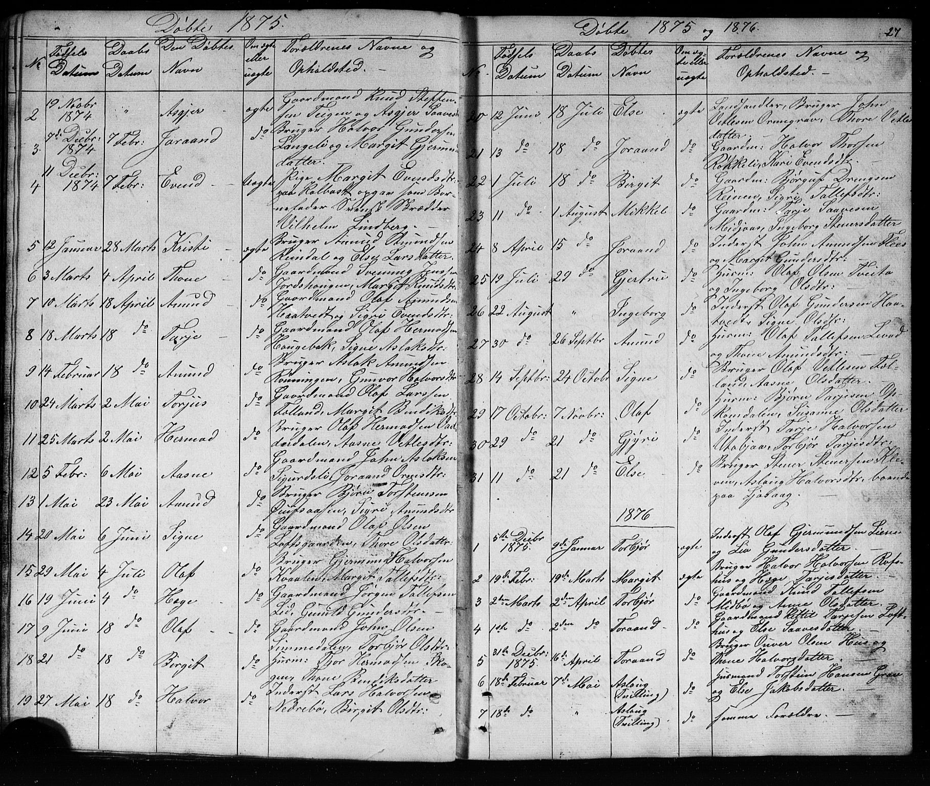 SAKO, Mo kirkebøker, G/Ga/L0001: Klokkerbok nr. I 1, 1851-1891, s. 27