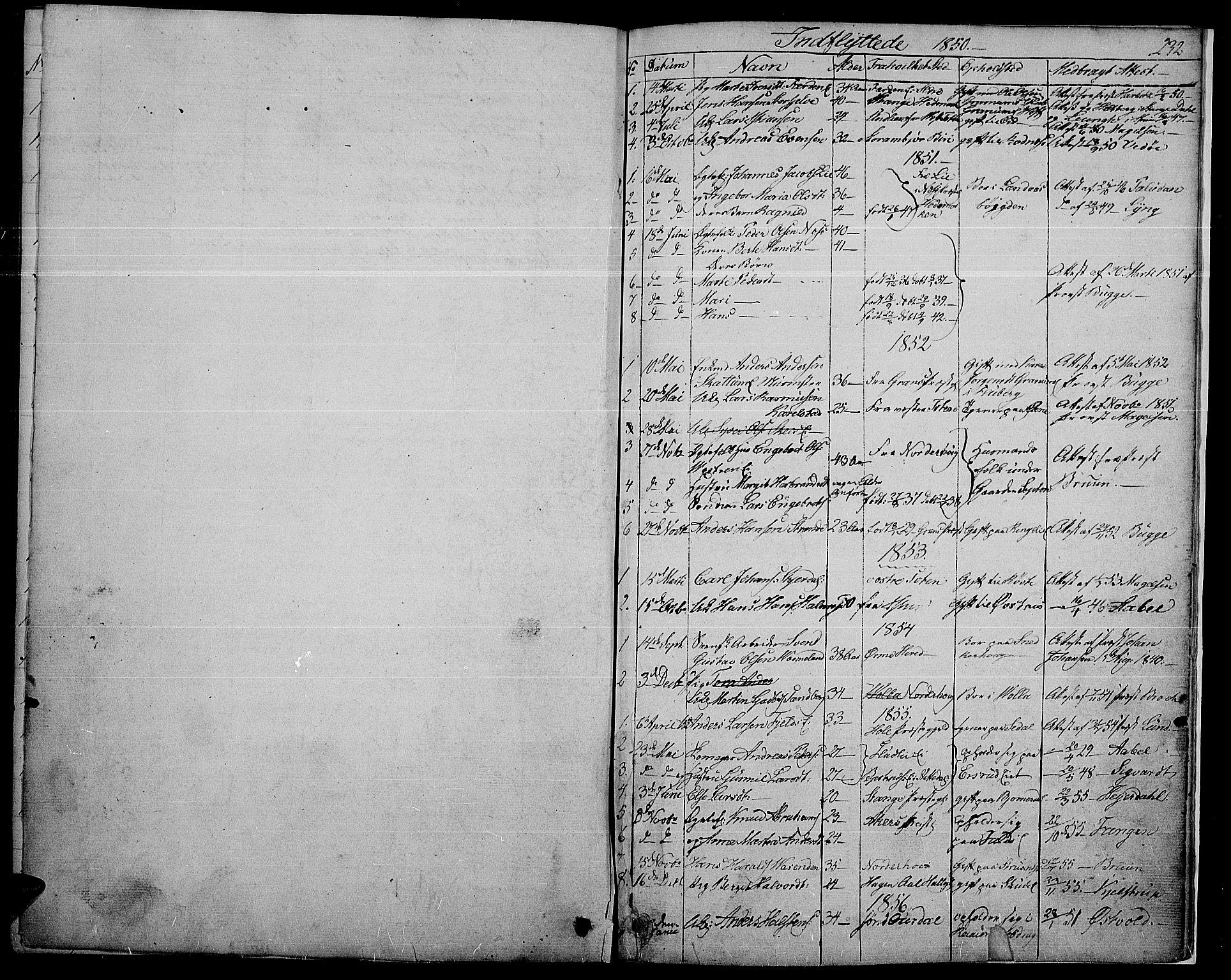 SAH, Søndre Land prestekontor, L/L0001: Klokkerbok nr. 1, 1849-1883, s. 232