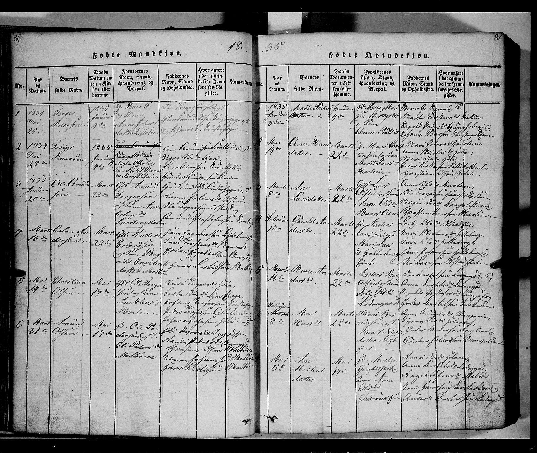 SAH, Gausdal prestekontor, Klokkerbok nr. 2, 1818-1874, s. 86-87