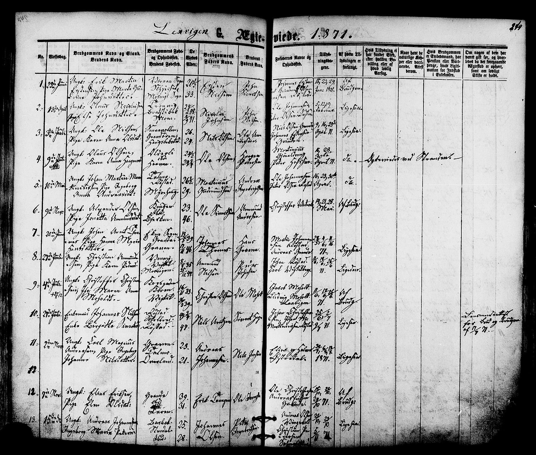 SAT, Ministerialprotokoller, klokkerbøker og fødselsregistre - Nord-Trøndelag, 701/L0009: Ministerialbok nr. 701A09 /1, 1864-1882, s. 249