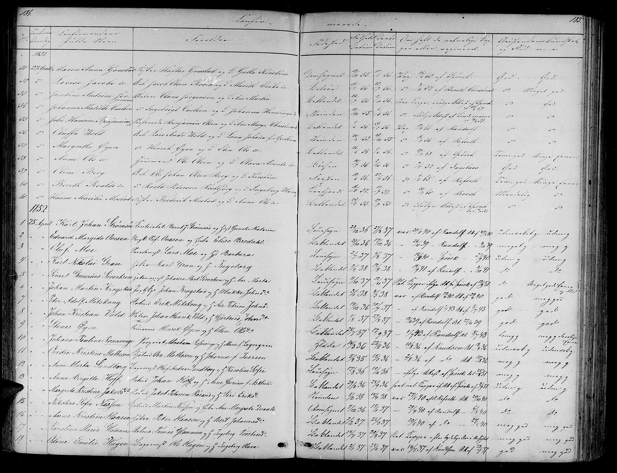 SAT, Ministerialprotokoller, klokkerbøker og fødselsregistre - Sør-Trøndelag, 604/L0219: Klokkerbok nr. 604C02, 1851-1869, s. 184-185