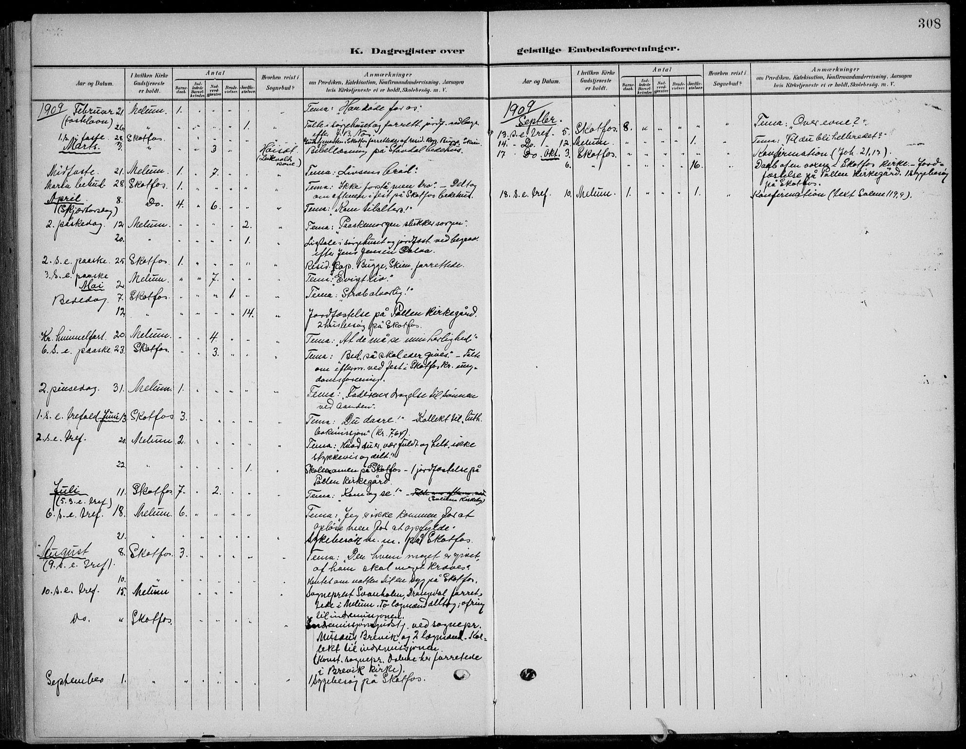 SAKO, Solum kirkebøker, F/Fb/L0003: Ministerialbok nr. II 3, 1901-1912, s. 308