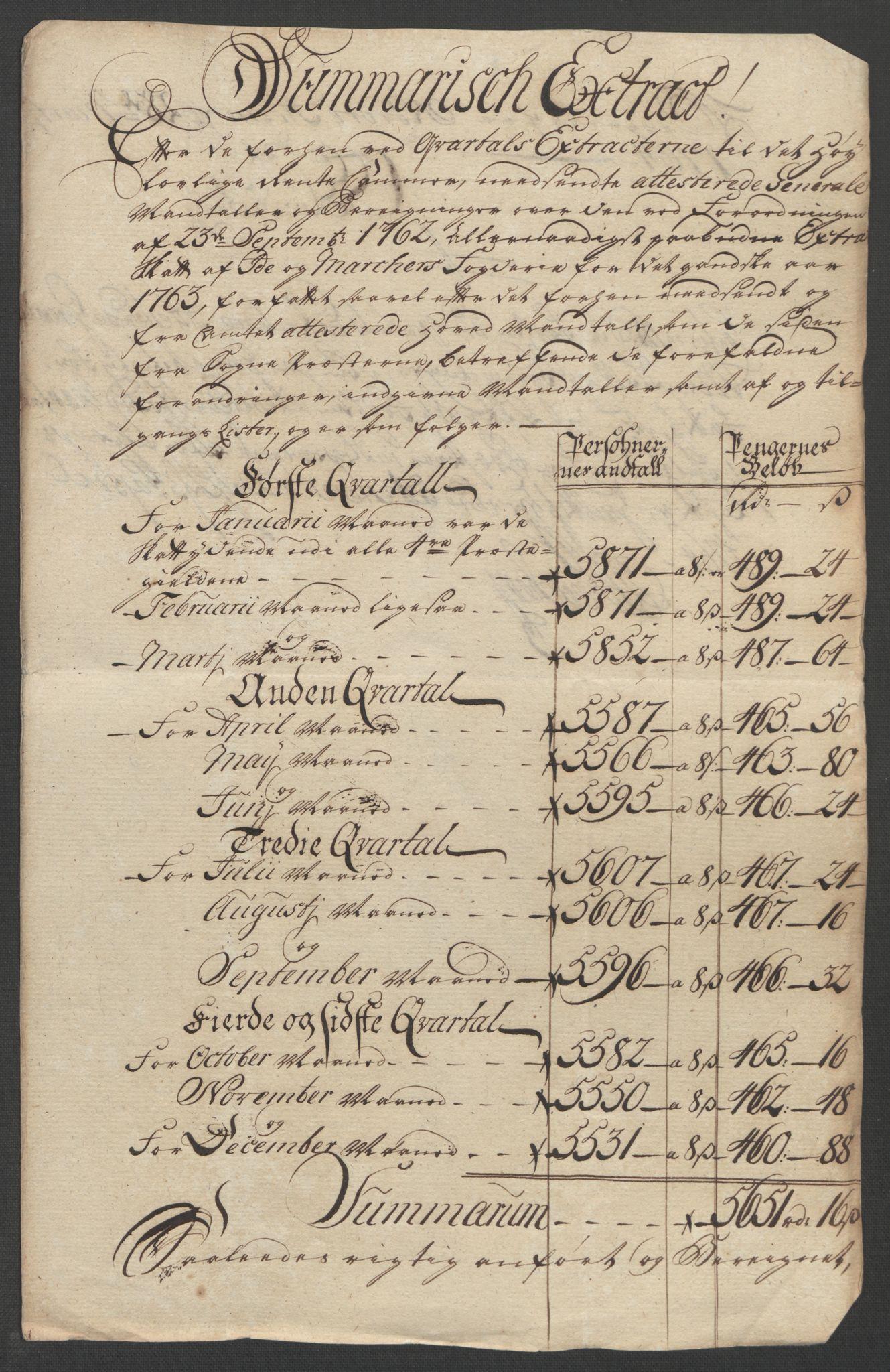 RA, Rentekammeret inntil 1814, Reviderte regnskaper, Fogderegnskap, R01/L0097: Ekstraskatten Idd og Marker, 1756-1767, s. 122