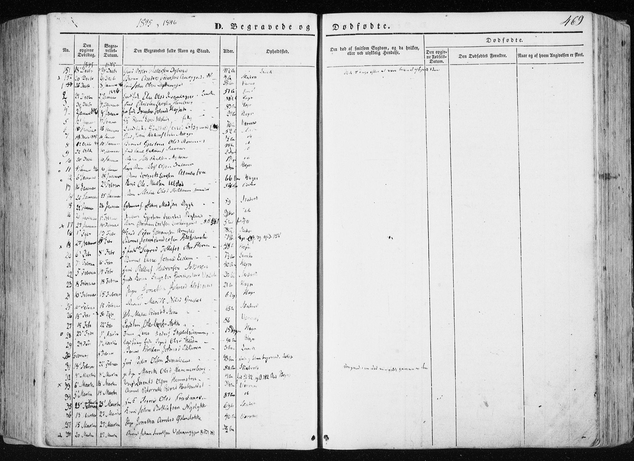 SAT, Ministerialprotokoller, klokkerbøker og fødselsregistre - Nord-Trøndelag, 709/L0074: Ministerialbok nr. 709A14, 1845-1858, s. 469